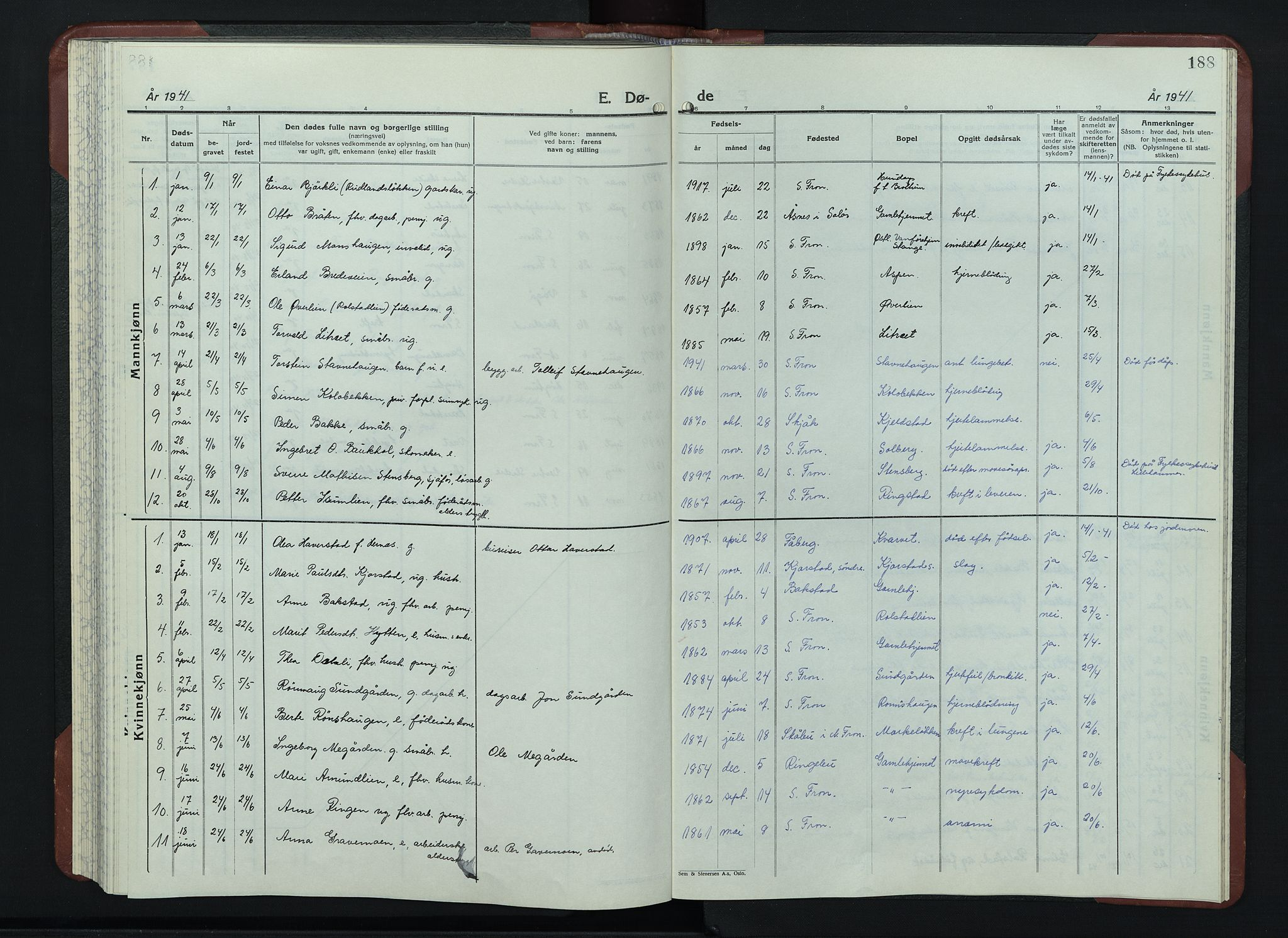 SAH, Sør-Fron prestekontor, H/Ha/Hab/L0006: Klokkerbok nr. 6, 1933-1948, s. 188