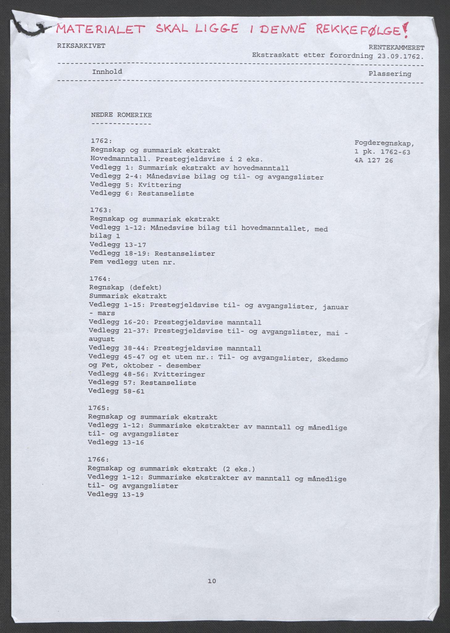 RA, Rentekammeret inntil 1814, Reviderte regnskaper, Fogderegnskap, R11/L0687: Ekstraskatten Nedre Romerike, 1762, s. 3