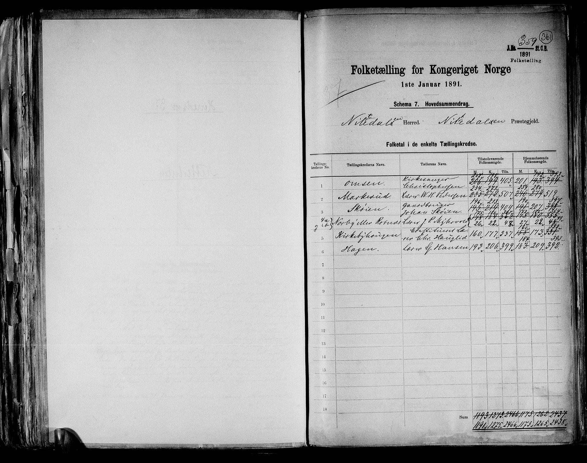 RA, Folketelling 1891 for 0233 Nittedal herred, 1891, s. 2