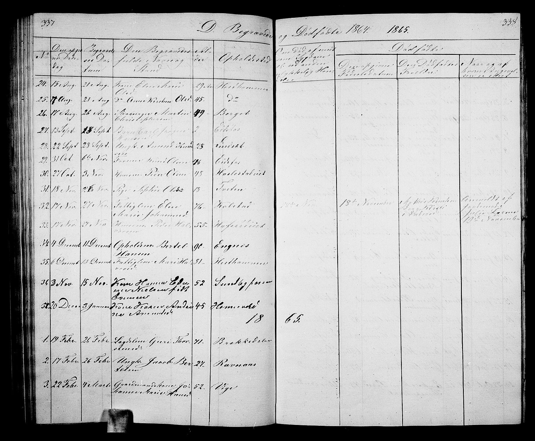 SAKO, Hof kirkebøker, G/Ga/L0002: Klokkerbok nr. I 2, 1859-1873, s. 337-338