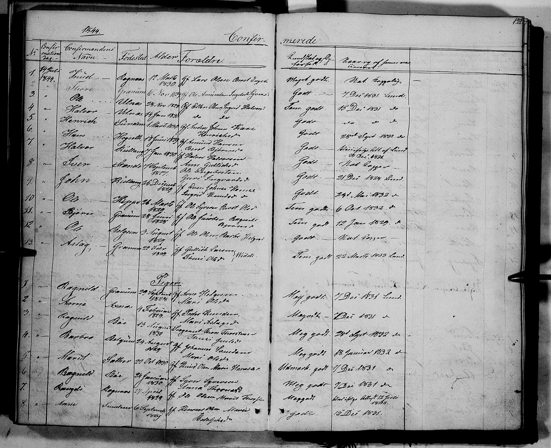 SAH, Nord-Aurdal prestekontor, Ministerialbok nr. 6, 1842-1863, s. 122