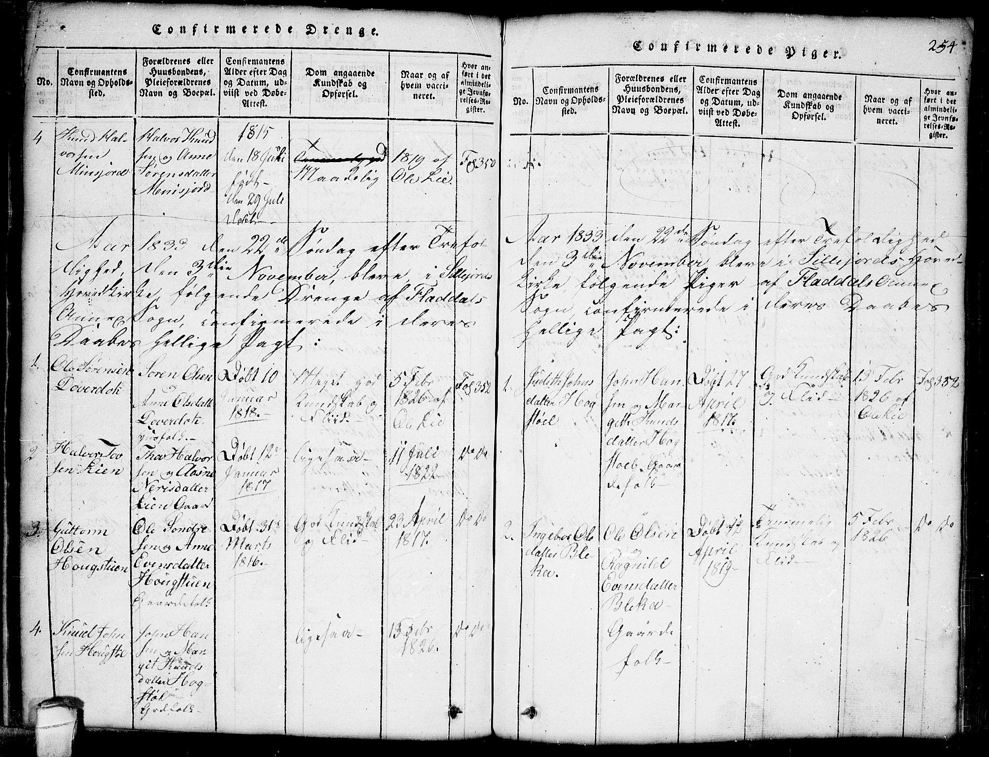 SAKO, Seljord kirkebøker, G/Gb/L0002: Klokkerbok nr. II 2, 1815-1854, s. 254