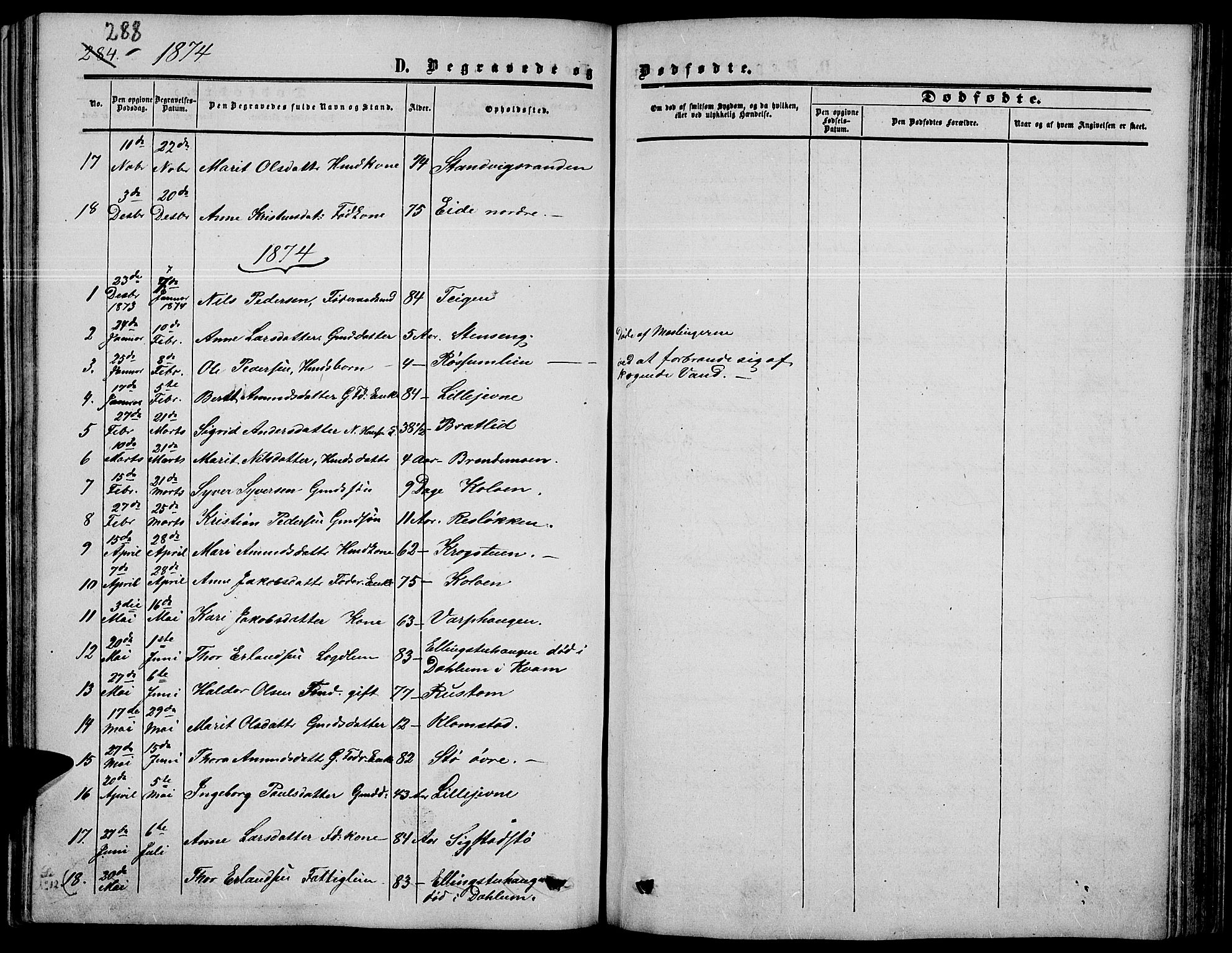 SAH, Nord-Fron prestekontor, Klokkerbok nr. 3, 1851-1886, s. 288