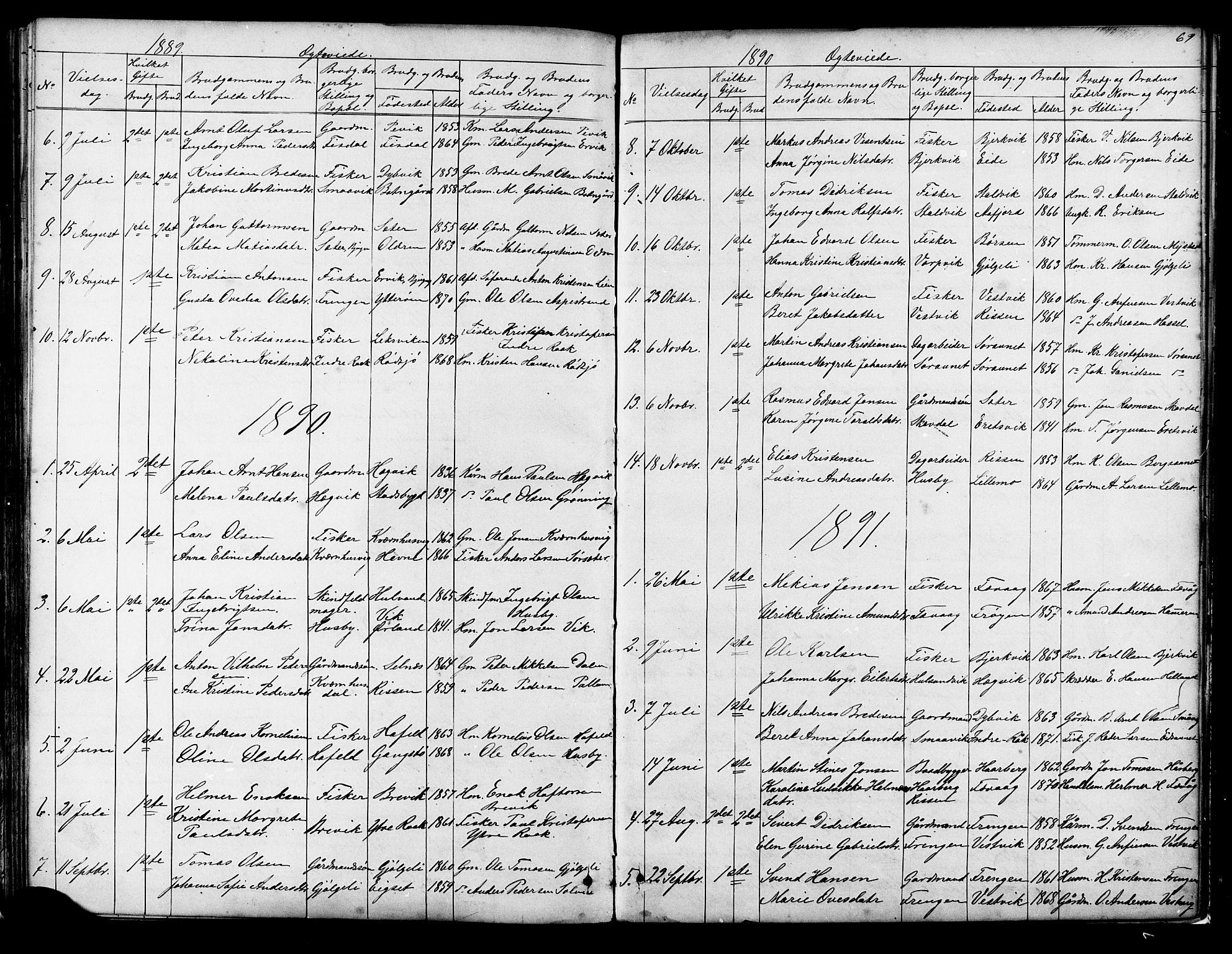SAT, Ministerialprotokoller, klokkerbøker og fødselsregistre - Sør-Trøndelag, 653/L0657: Klokkerbok nr. 653C01, 1866-1893, s. 69