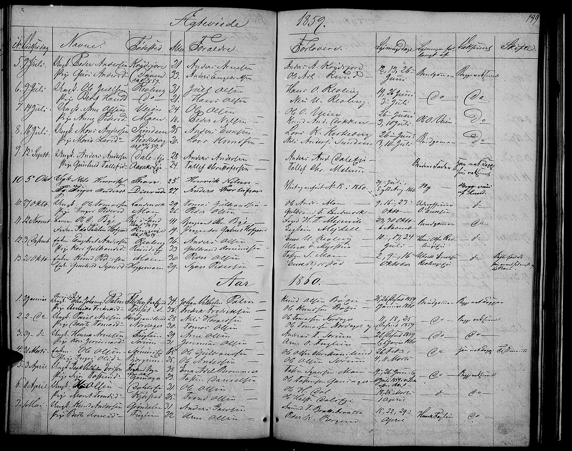 SAH, Nord-Aurdal prestekontor, Klokkerbok nr. 2, 1842-1877, s. 199