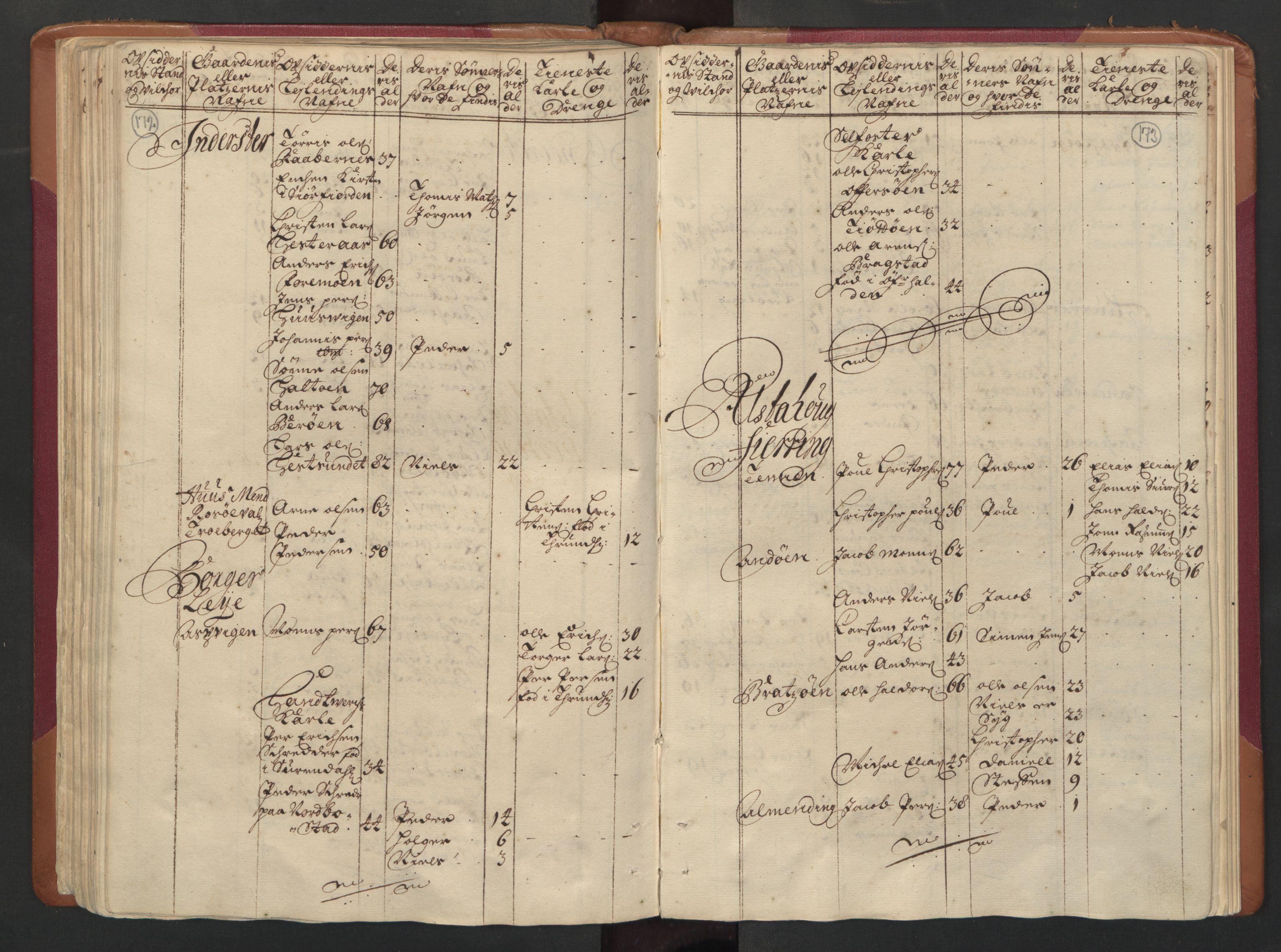 RA, Manntallet 1701, nr. 16: Helgeland fogderi, 1701, s. 172-173