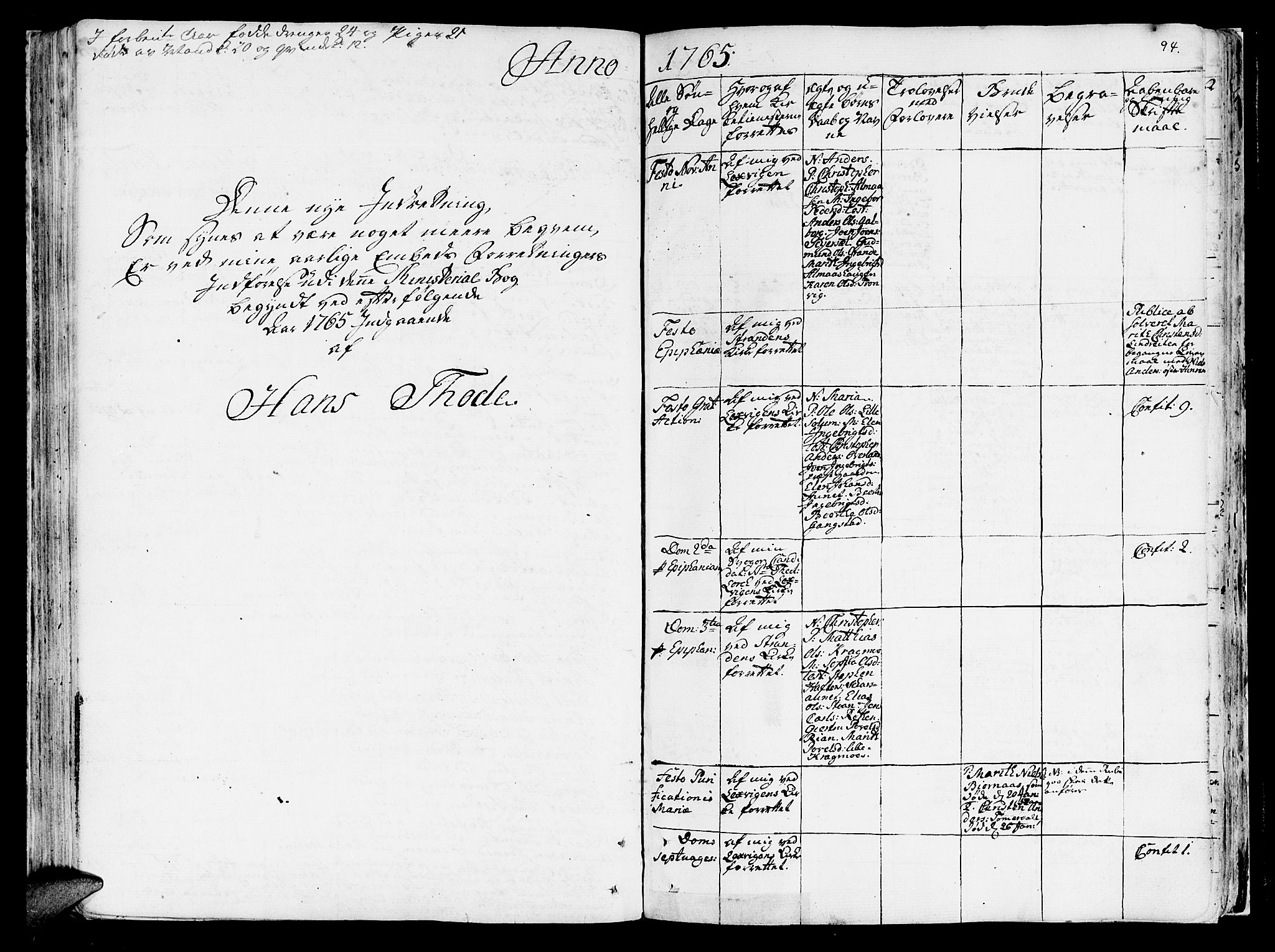 SAT, Ministerialprotokoller, klokkerbøker og fødselsregistre - Nord-Trøndelag, 701/L0003: Ministerialbok nr. 701A03, 1751-1783, s. 94
