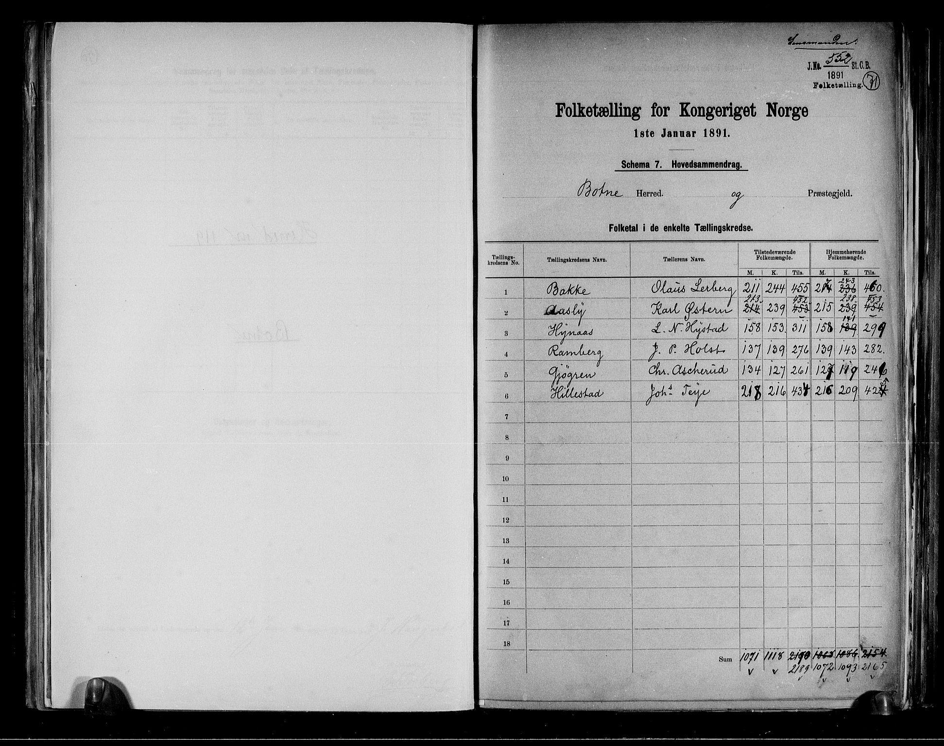 RA, Folketelling 1891 for 0715 Botne herred, 1891, s. 2