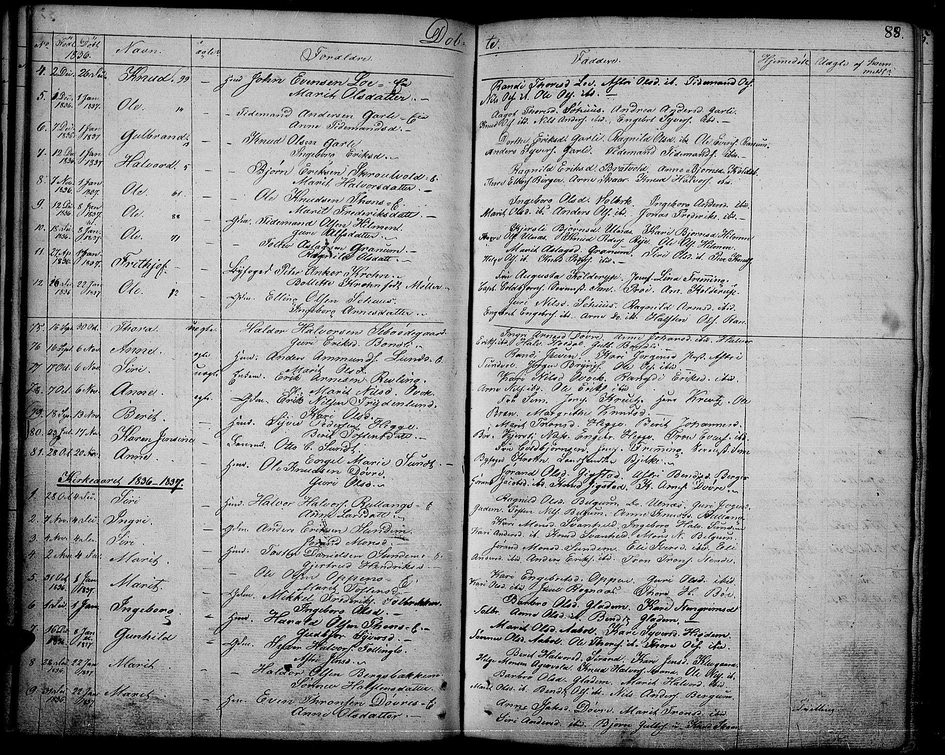 SAH, Nord-Aurdal prestekontor, Ministerialbok nr. 3, 1828-1841, s. 88