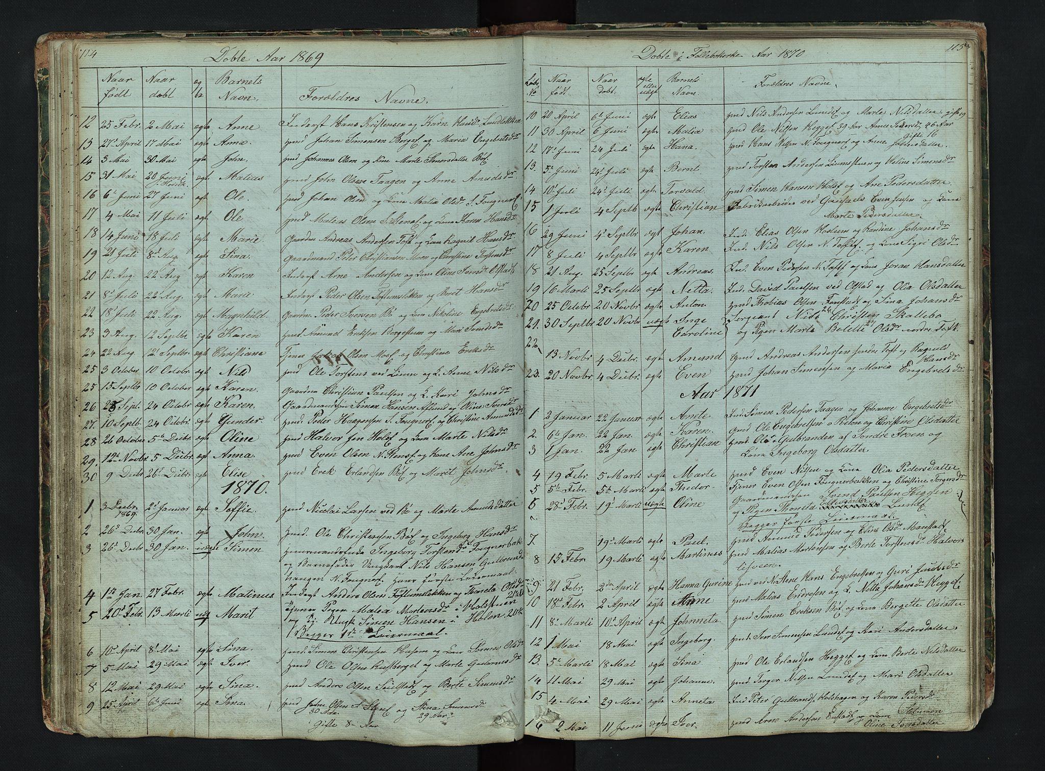 SAH, Gausdal prestekontor, Klokkerbok nr. 6, 1846-1893, s. 114-115