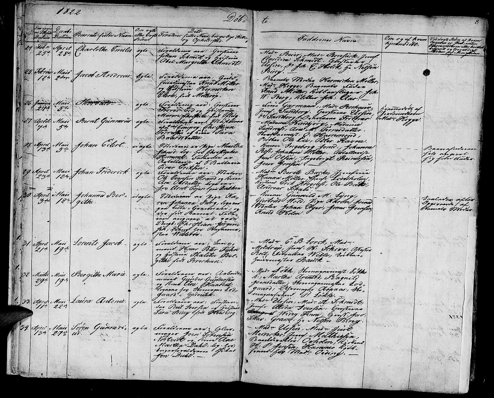 SAT, Ministerialprotokoller, klokkerbøker og fødselsregistre - Sør-Trøndelag, 602/L0108: Ministerialbok nr. 602A06, 1821-1839, s. 8