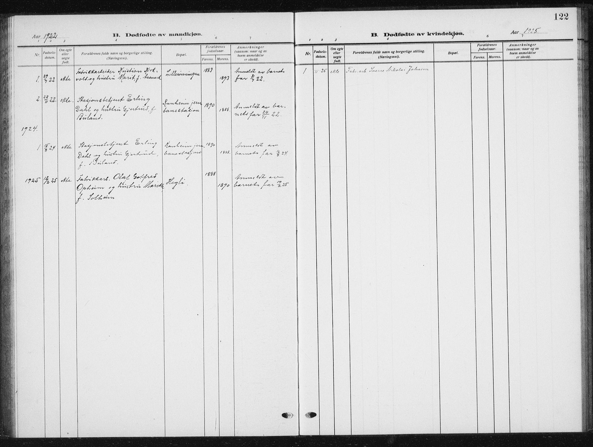 SAT, Ministerialprotokoller, klokkerbøker og fødselsregistre - Sør-Trøndelag, 615/L0401: Klokkerbok nr. 615C02, 1922-1941, s. 122