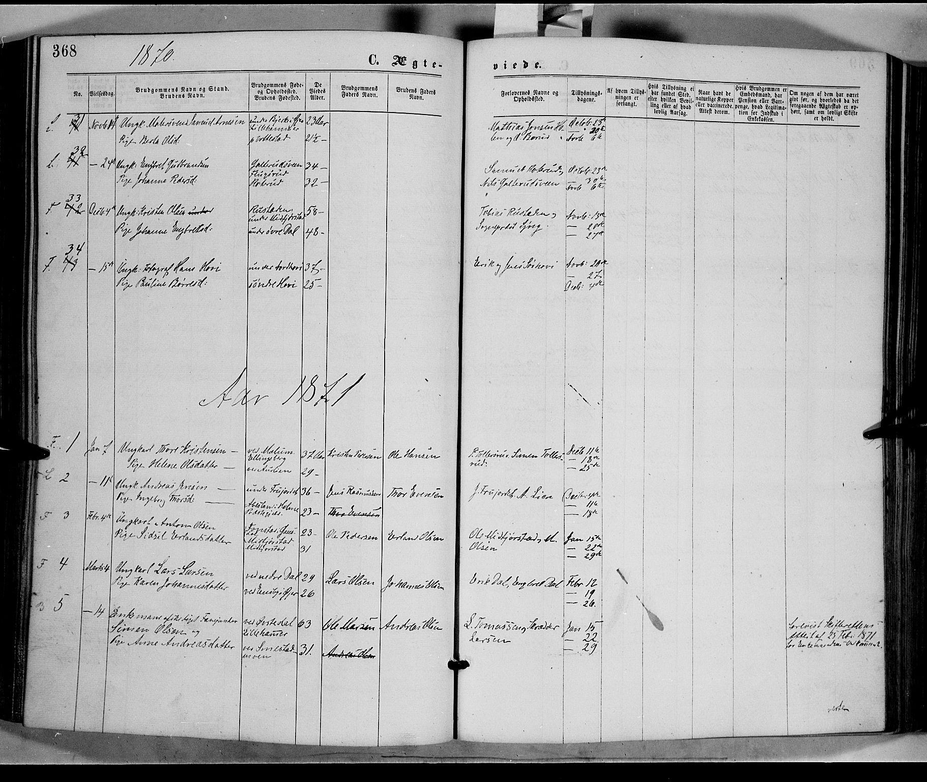 SAH, Fåberg prestekontor, Ministerialbok nr. 7, 1868-1878, s. 368