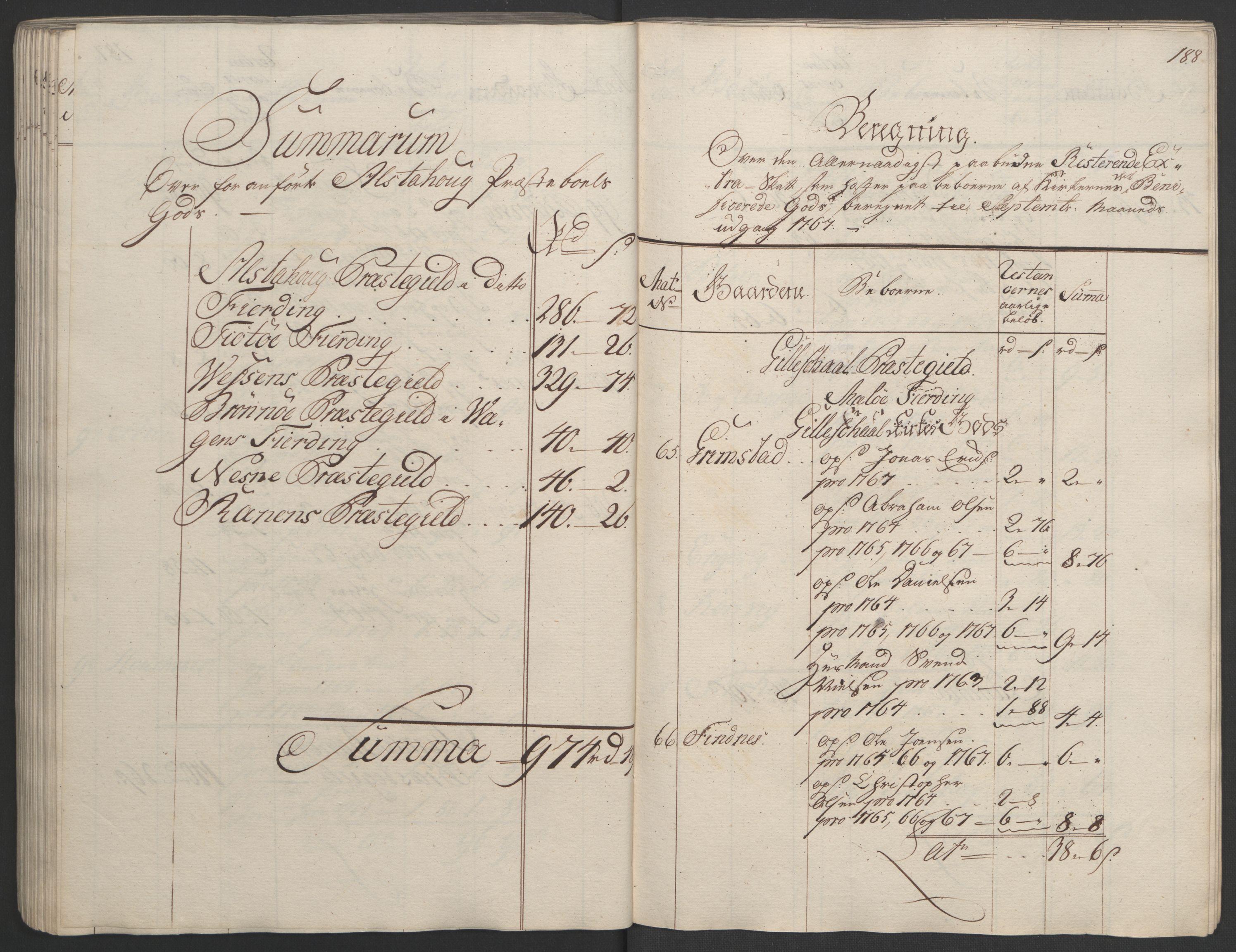 RA, Rentekammeret inntil 1814, Realistisk ordnet avdeling, Ol/L0023: [Gg 10]: Ekstraskatten, 23.09.1762. Helgeland (restanseregister), 1767-1772, s. 185