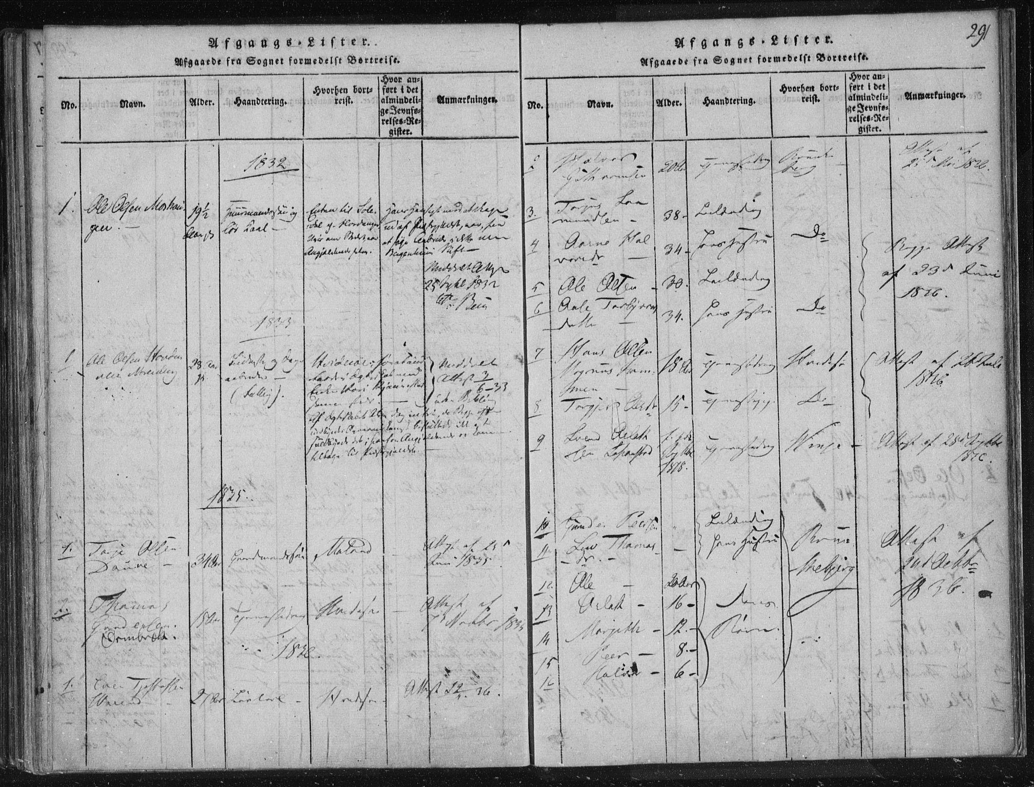 SAKO, Lårdal kirkebøker, F/Fc/L0001: Ministerialbok nr. III 1, 1815-1860, s. 291
