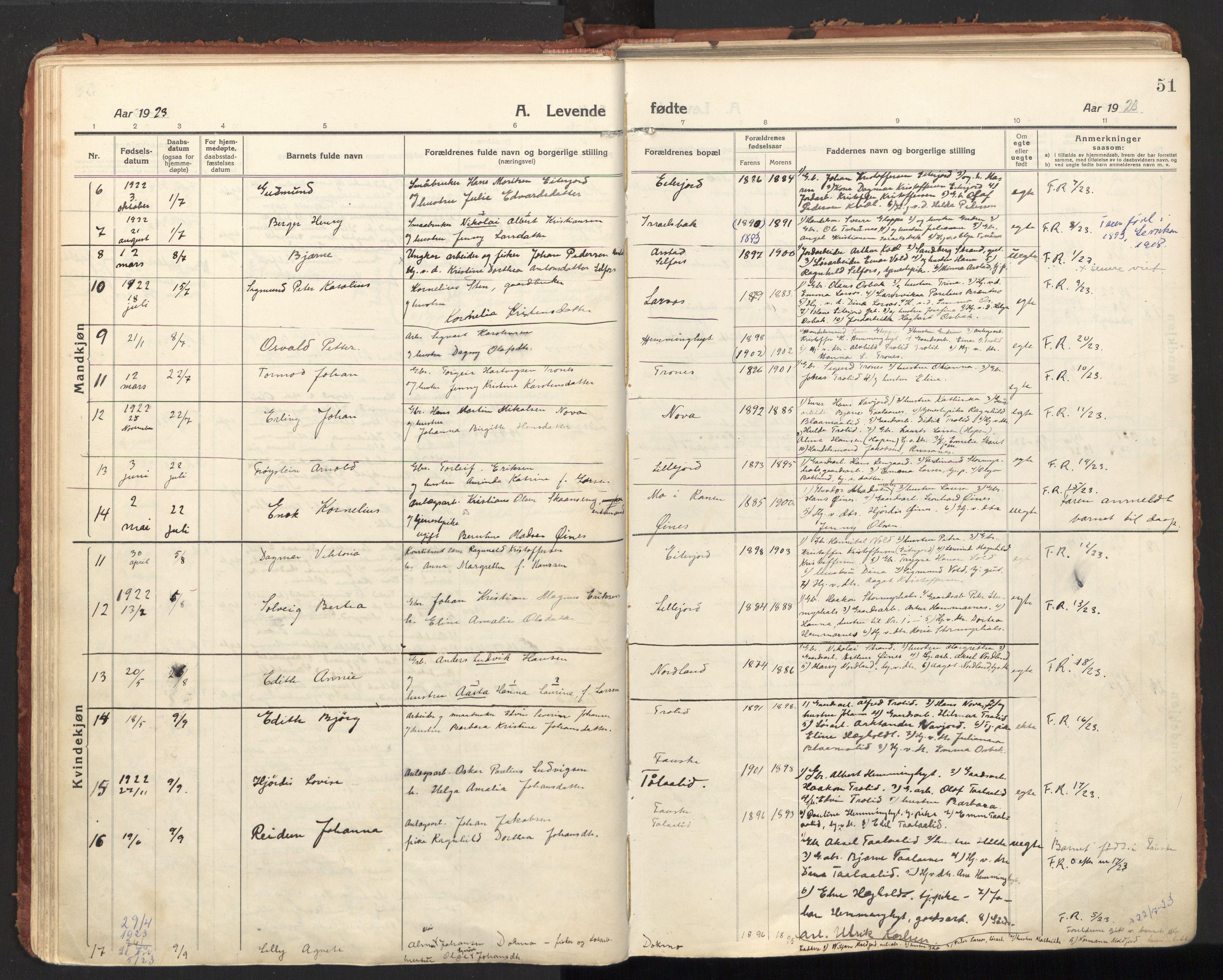 SAT, Ministerialprotokoller, klokkerbøker og fødselsregistre - Nordland, 846/L0650: Ministerialbok nr. 846A08, 1916-1935, s. 51