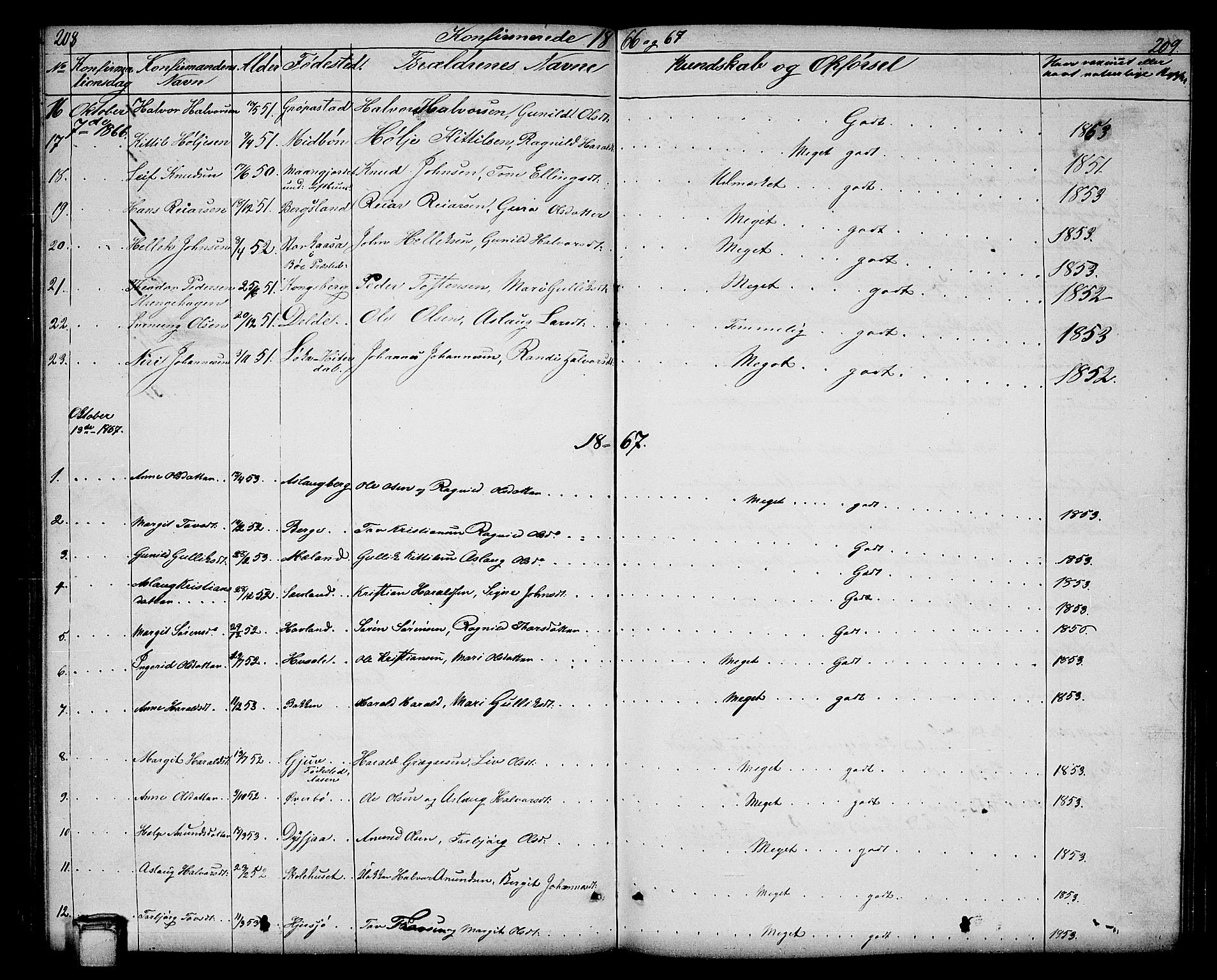 SAKO, Hjartdal kirkebøker, G/Ga/L0002: Klokkerbok nr. I 2, 1854-1888, s. 208-209