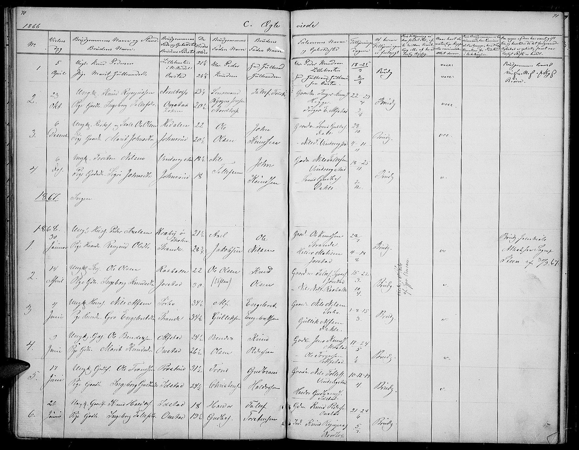 SAH, Øystre Slidre prestekontor, Klokkerbok nr. 2, 1866-1886, s. 70-71