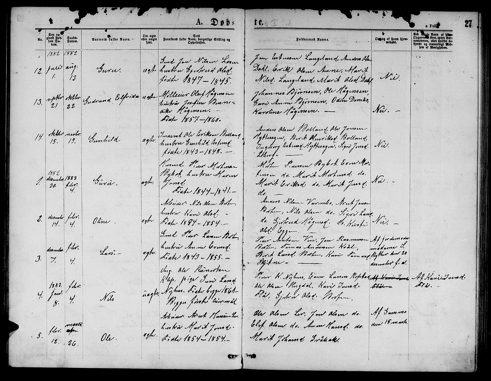 SAT, Ministerialprotokoller, klokkerbøker og fødselsregistre - Sør-Trøndelag, 693/L1122: Klokkerbok nr. 693C03, 1870-1886, s. 27