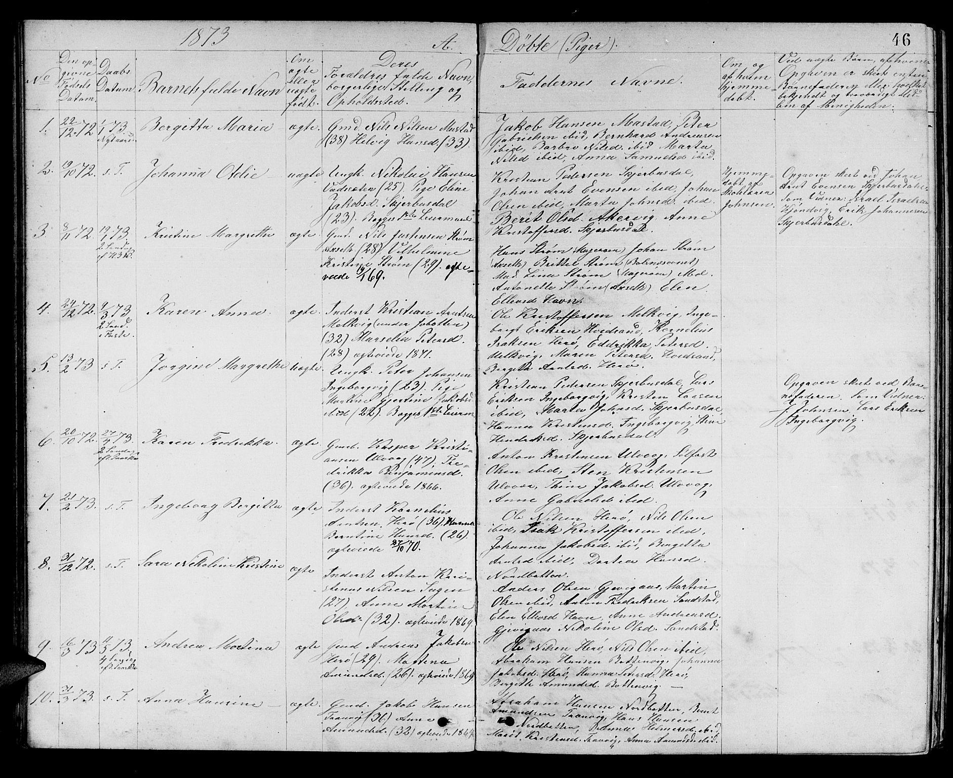 SAT, Ministerialprotokoller, klokkerbøker og fødselsregistre - Sør-Trøndelag, 637/L0561: Klokkerbok nr. 637C02, 1873-1882, s. 46