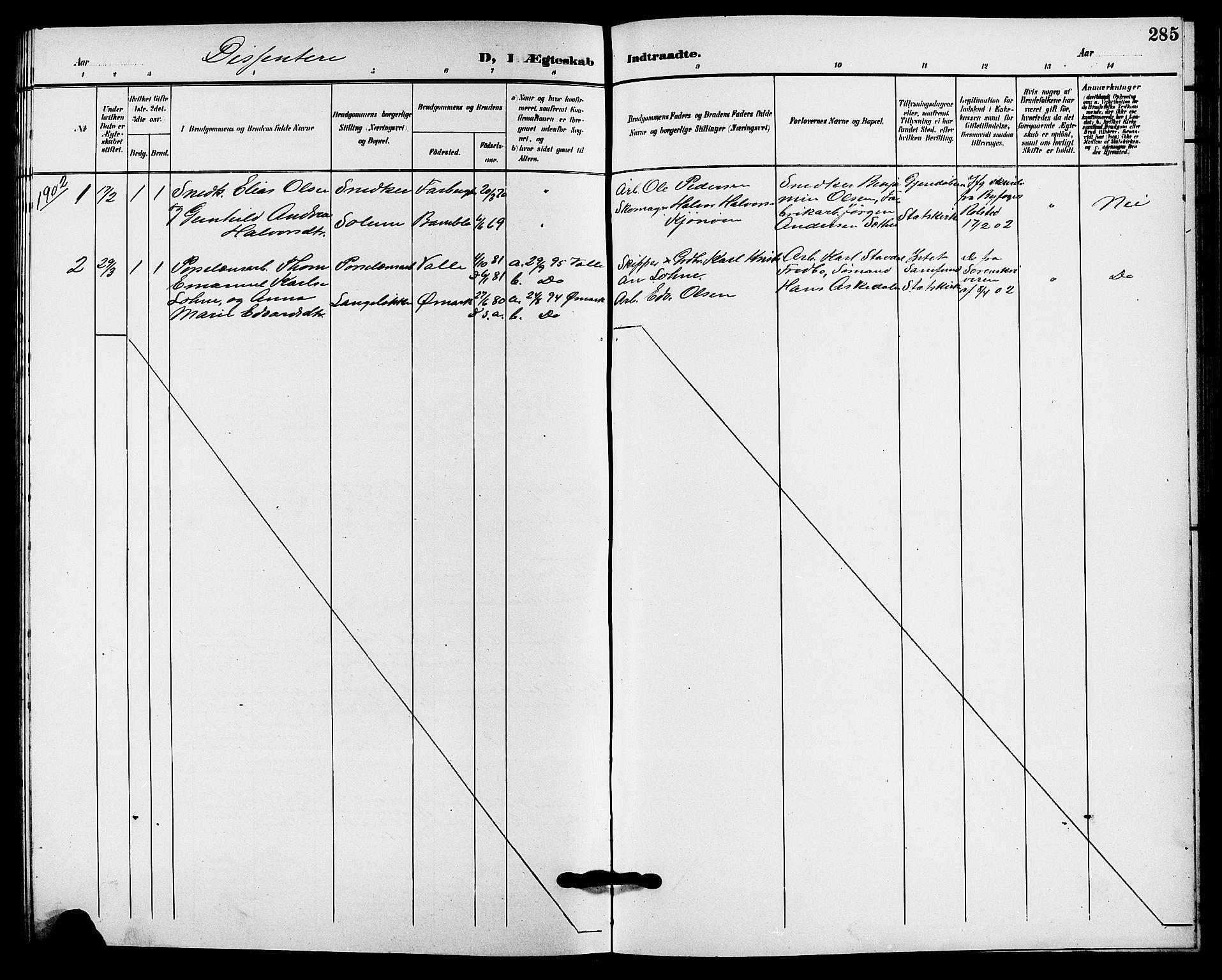 SAKO, Solum kirkebøker, G/Ga/L0008: Klokkerbok nr. I 8, 1898-1909, s. 285