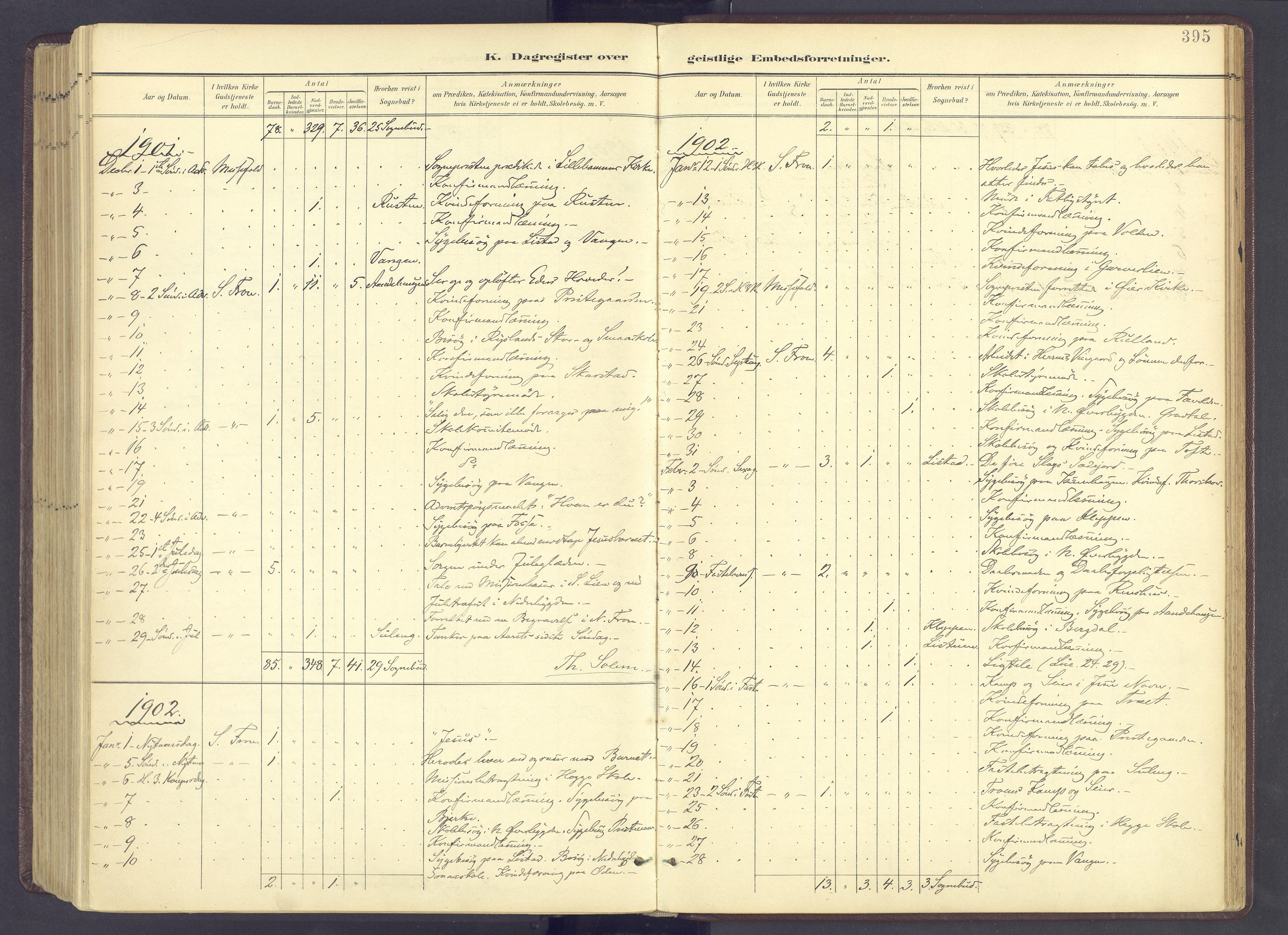 SAH, Sør-Fron prestekontor, H/Ha/Haa/L0004: Ministerialbok nr. 4, 1898-1919, s. 395