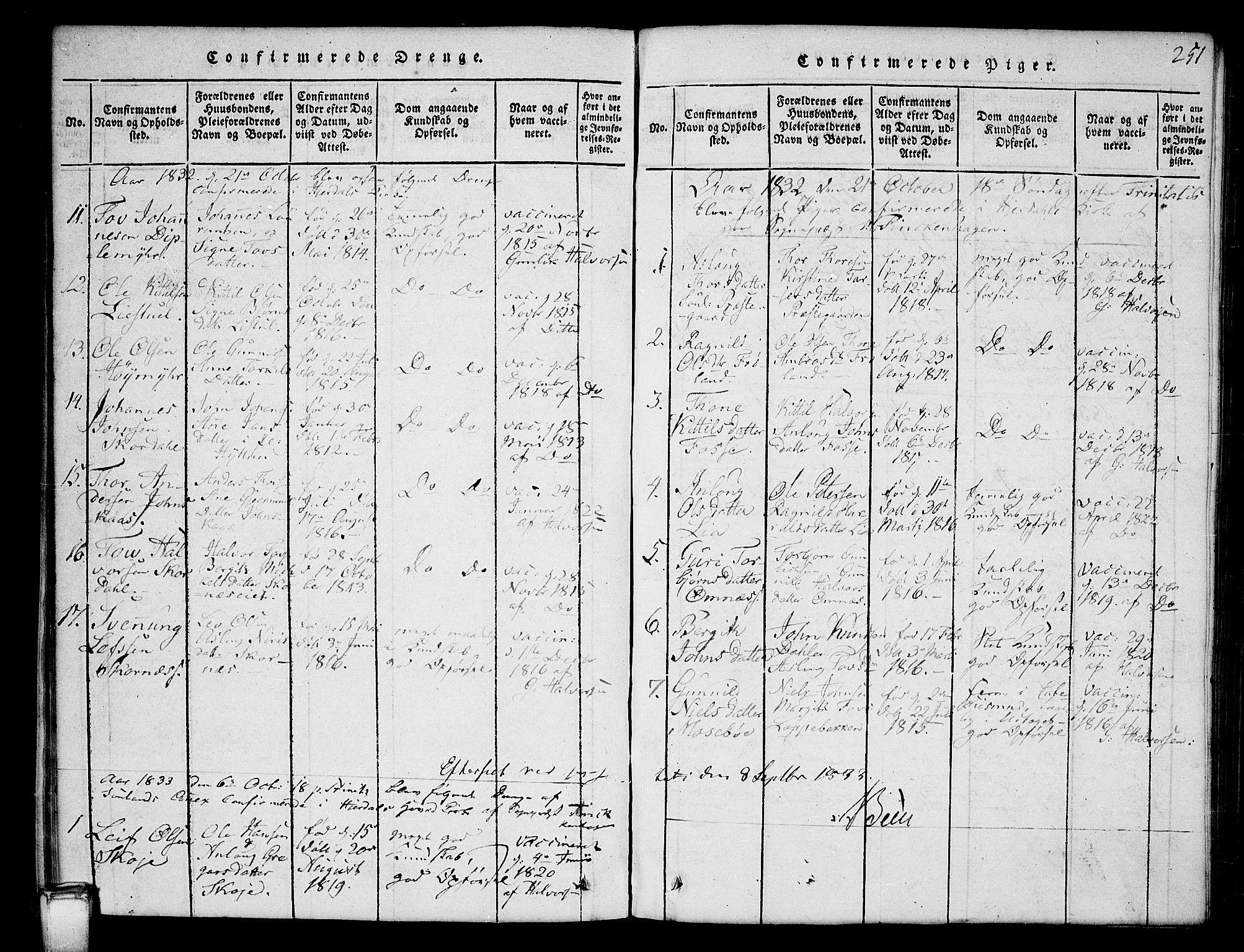 SAKO, Hjartdal kirkebøker, G/Gb/L0001: Klokkerbok nr. II 1, 1815-1842, s. 251