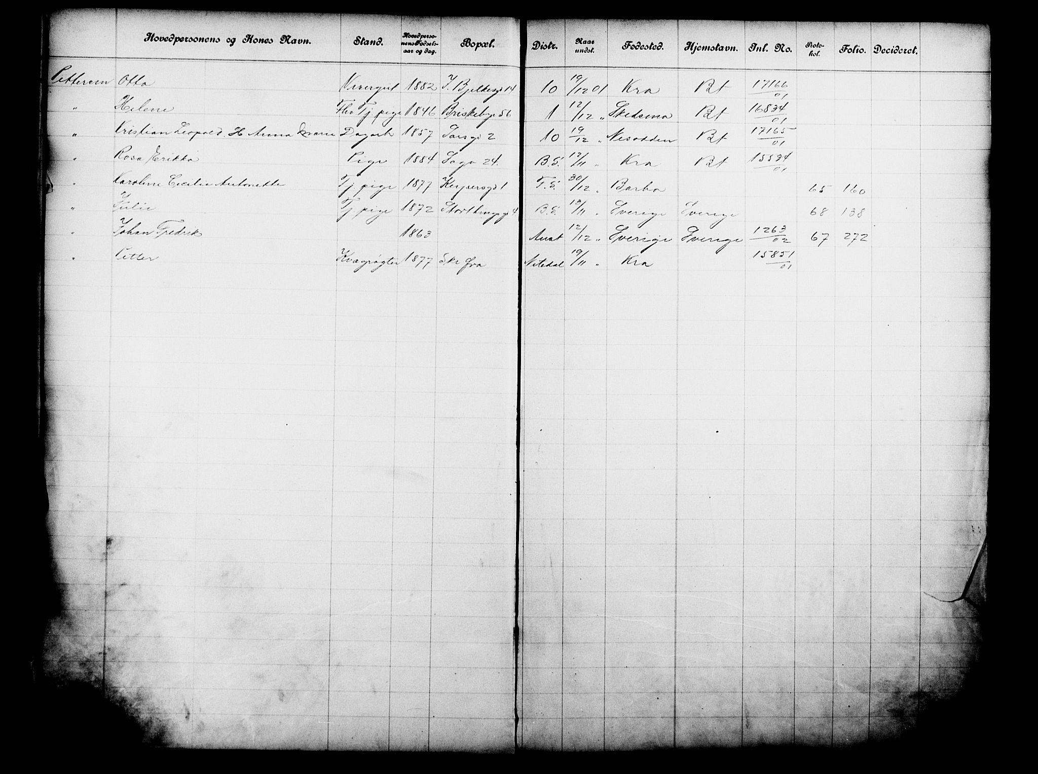 OBA, Fattigvesenet, Fb/L0021: Hjemstavnsregister, 1901, s. 216