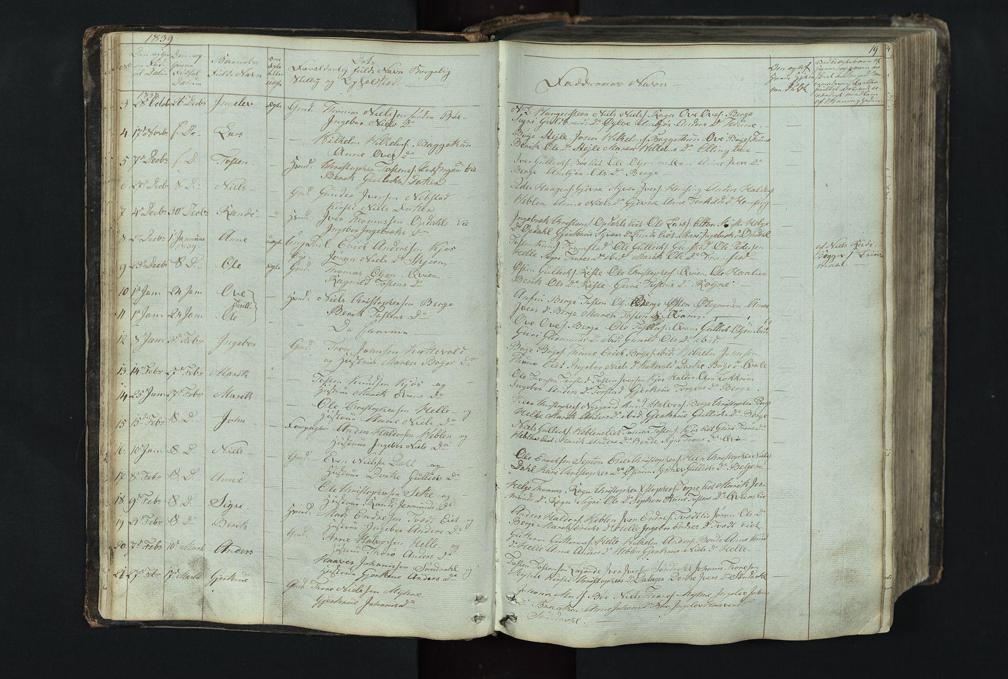 SAH, Vang prestekontor, Valdres, Klokkerbok nr. 4, 1835-1892, s. 19