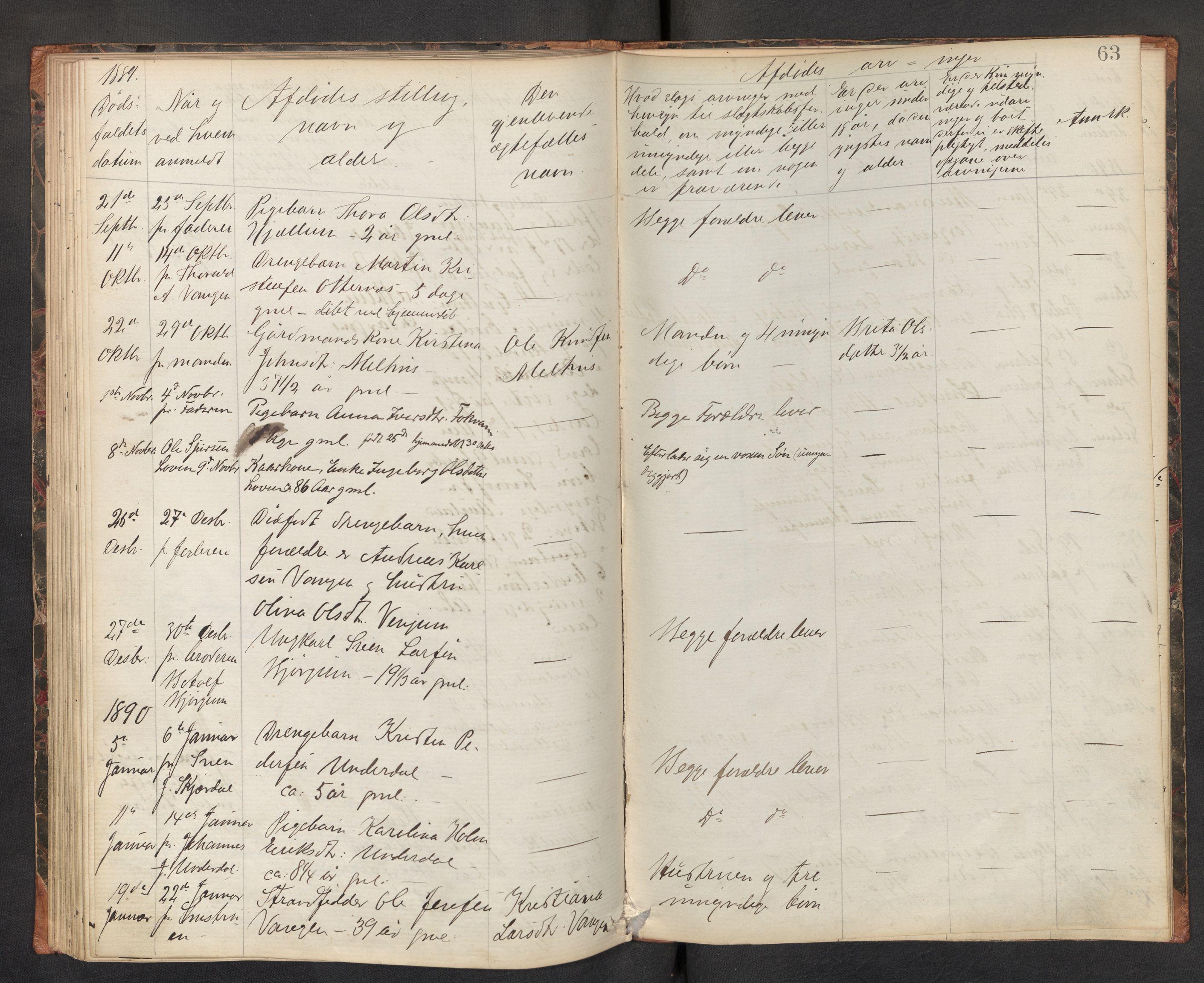 SAB, Lensmannen i Aurland, 0006/L0002: Dødsfallprotokoll, 1877-1892, s. 62b-63a