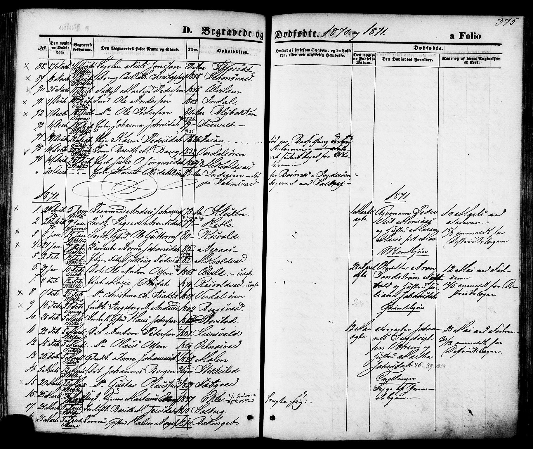 SAT, Ministerialprotokoller, klokkerbøker og fødselsregistre - Nord-Trøndelag, 723/L0242: Ministerialbok nr. 723A11, 1870-1880, s. 375