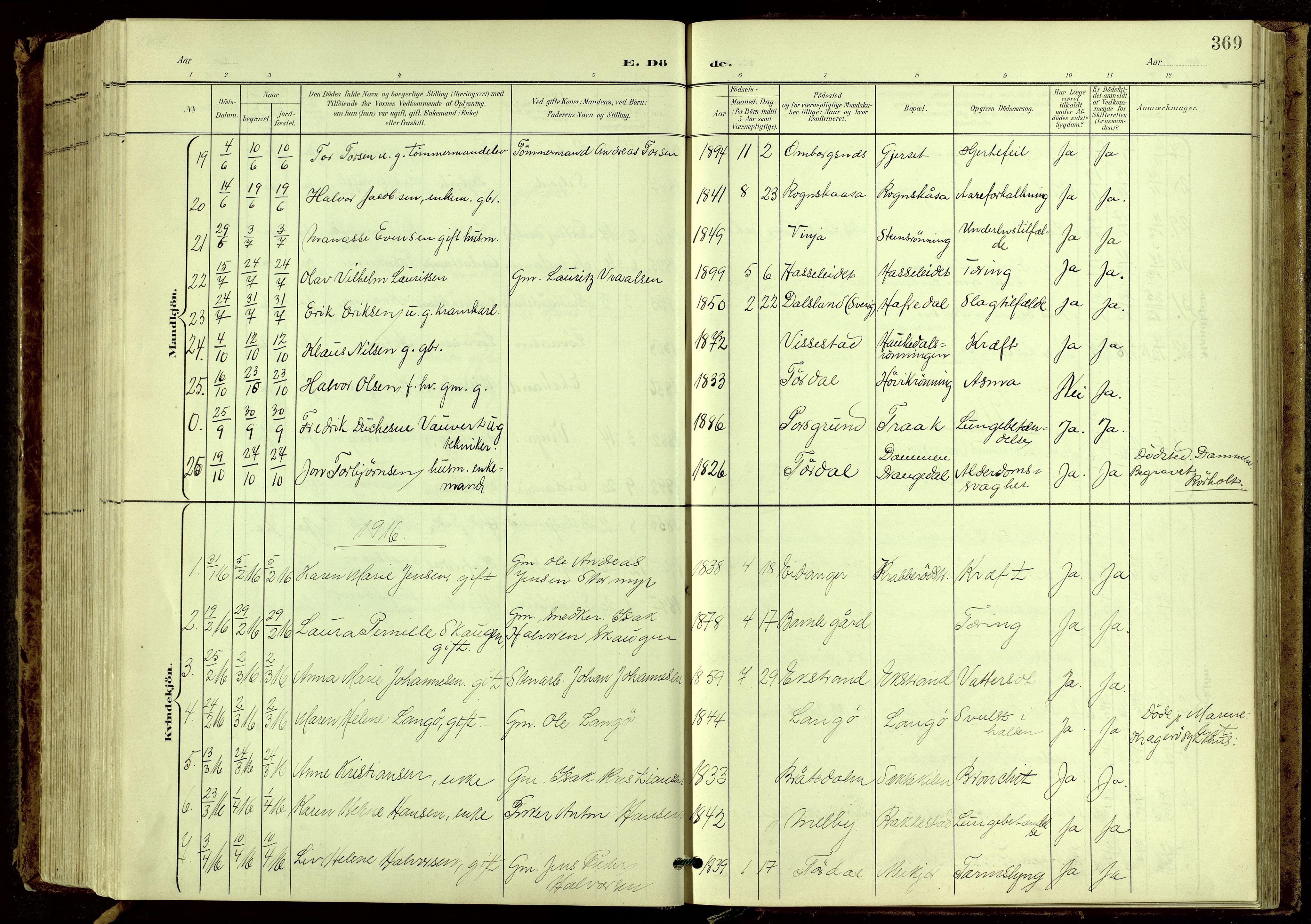 SAKO, Bamble kirkebøker, G/Ga/L0010: Klokkerbok nr. I 10, 1901-1919, s. 369