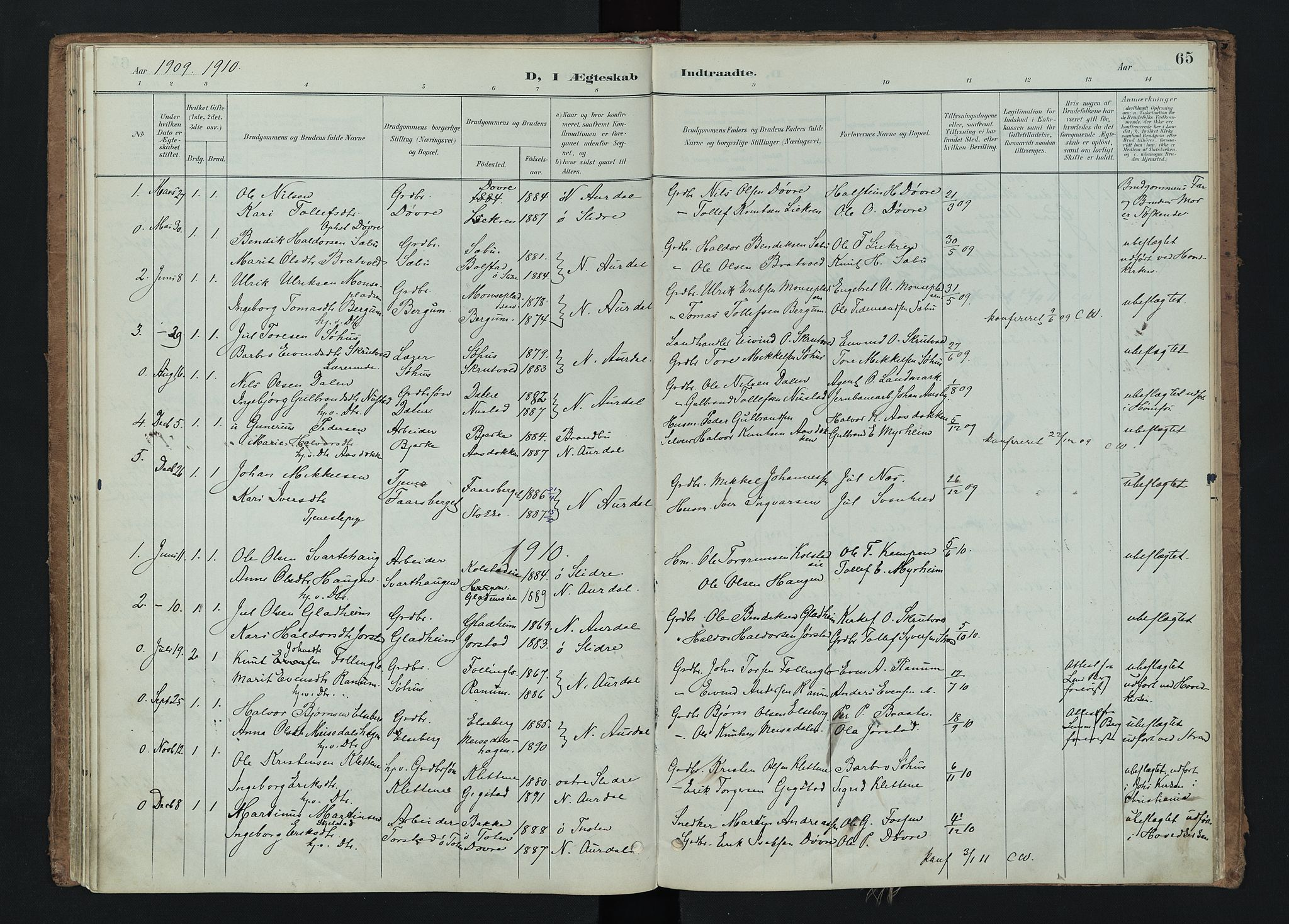 SAH, Nord-Aurdal prestekontor, Ministerialbok nr. 15, 1896-1914, s. 65