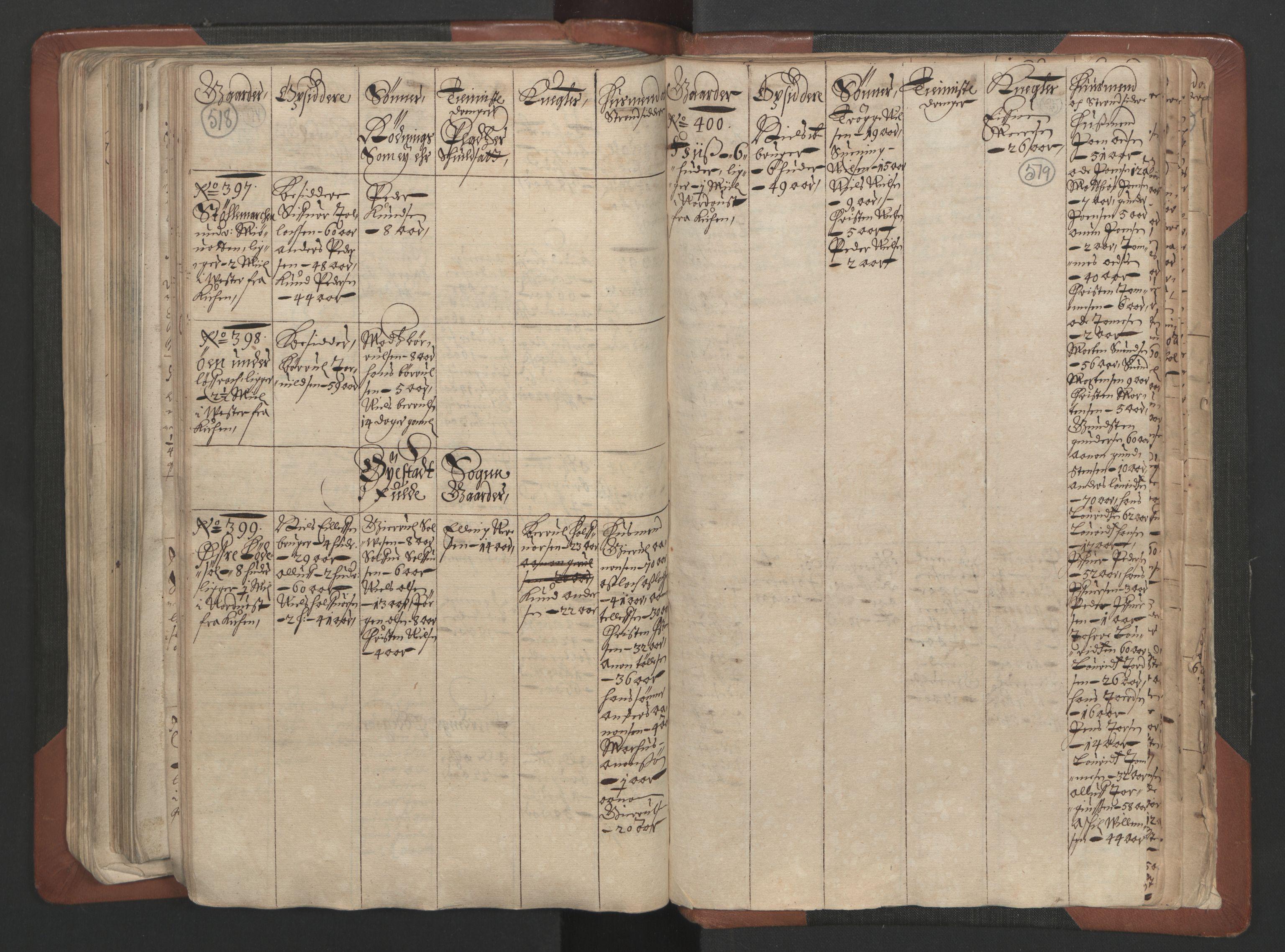RA, Fogdenes og sorenskrivernes manntall 1664-1666, nr. 7: Nedenes fogderi, 1664-1666, s. 518-519