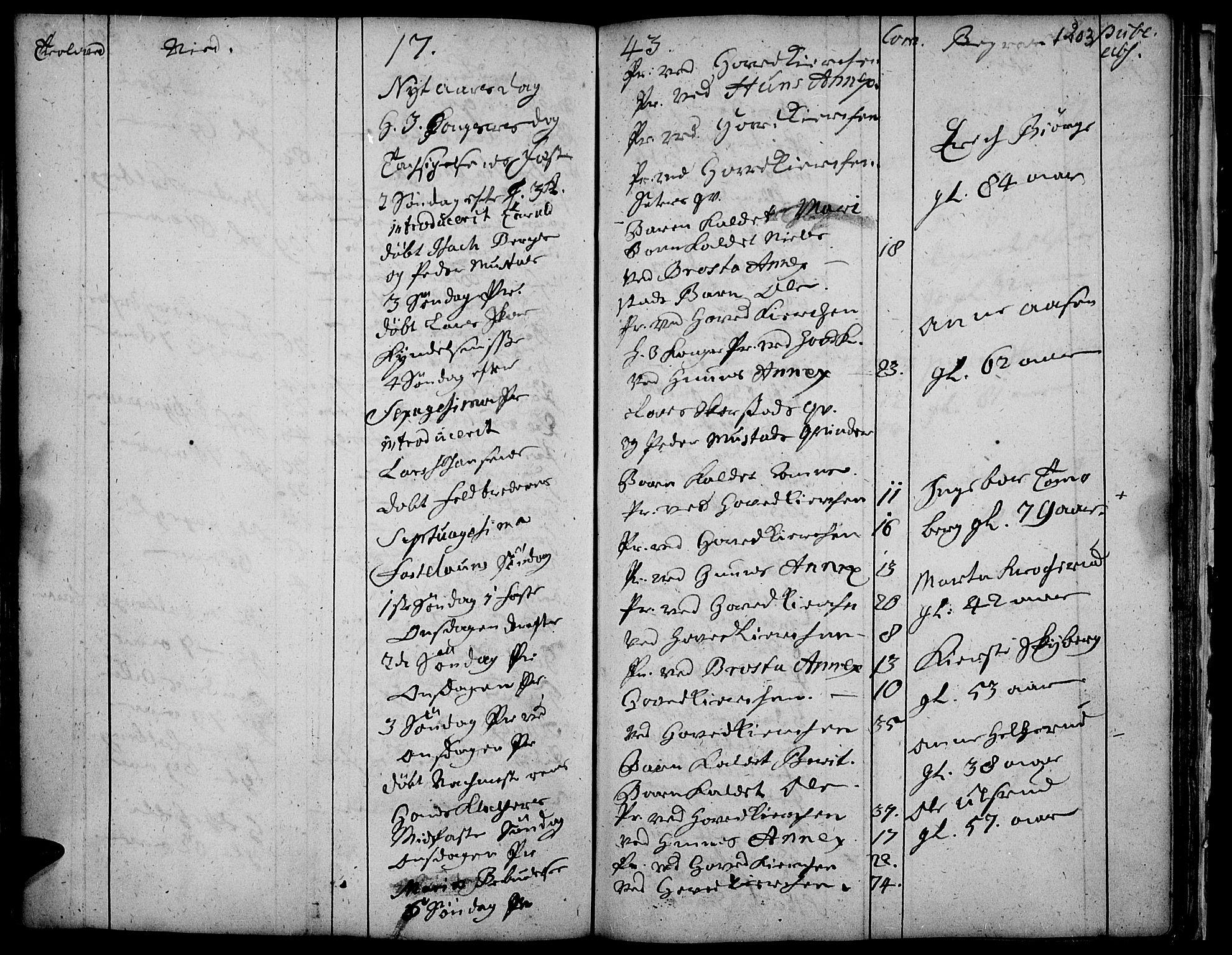 SAH, Vardal prestekontor, H/Ha/Haa/L0001: Ministerialbok nr. 1, 1706-1748, s. 203