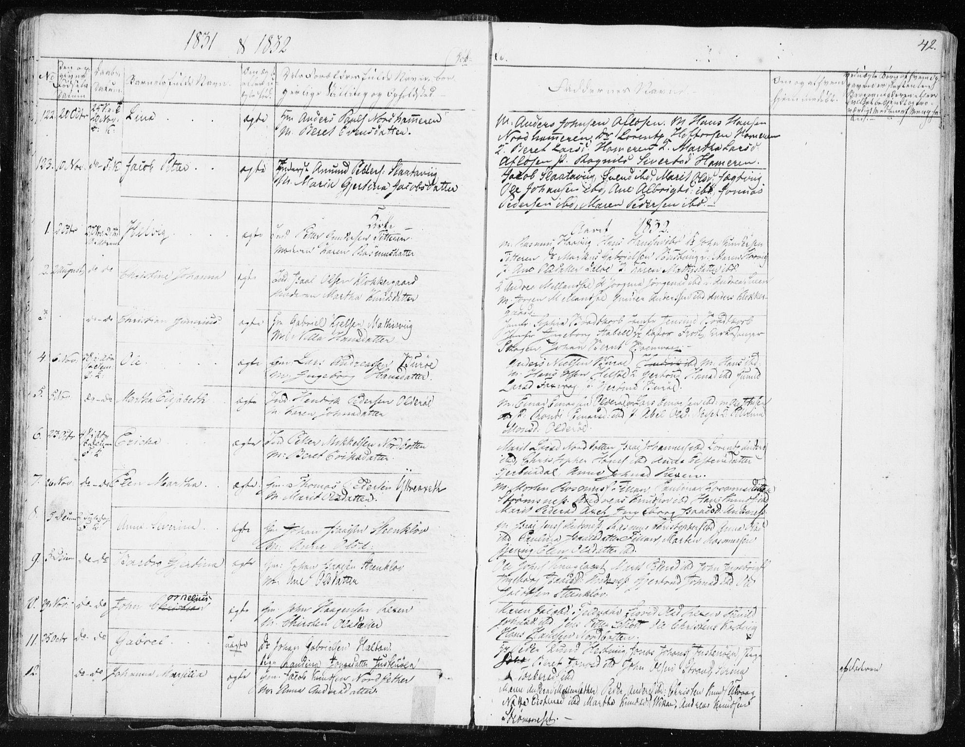 SAT, Ministerialprotokoller, klokkerbøker og fødselsregistre - Sør-Trøndelag, 634/L0528: Ministerialbok nr. 634A04, 1827-1842, s. 42