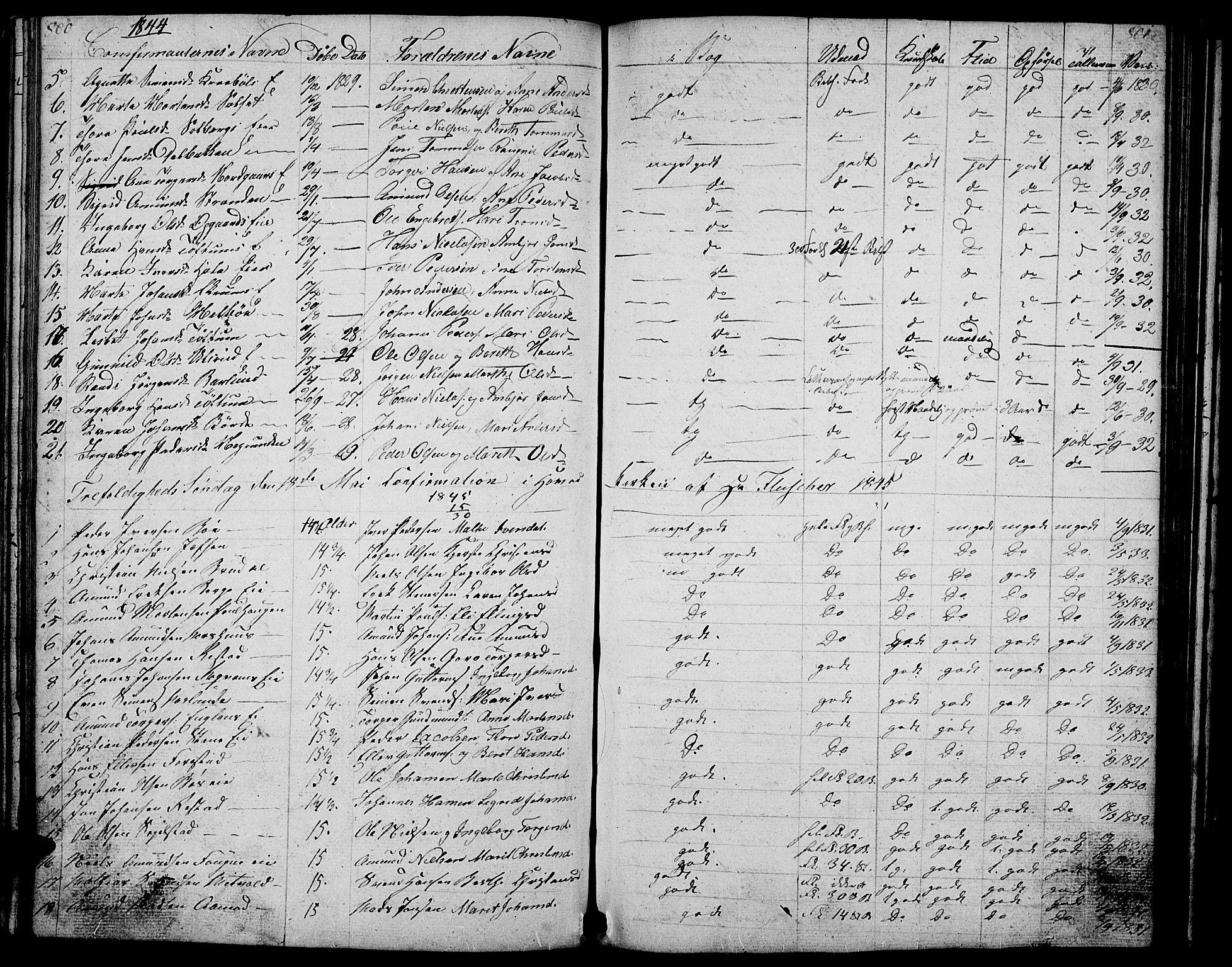 SAH, Gausdal prestekontor, Klokkerbok nr. 4, 1835-1870, s. 800-801
