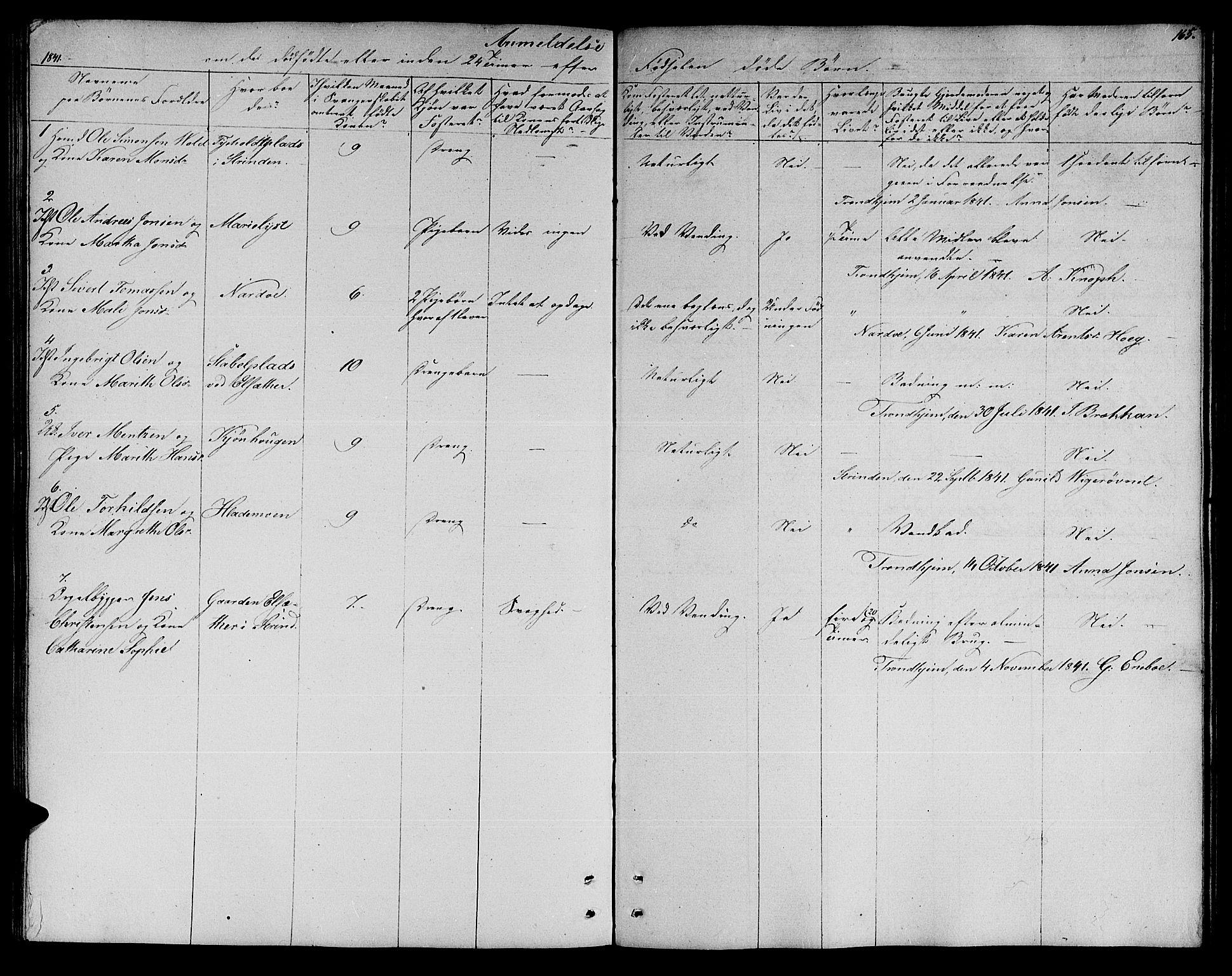 SAT, Ministerialprotokoller, klokkerbøker og fødselsregistre - Sør-Trøndelag, 606/L0309: Klokkerbok nr. 606C05, 1841-1849, s. 165