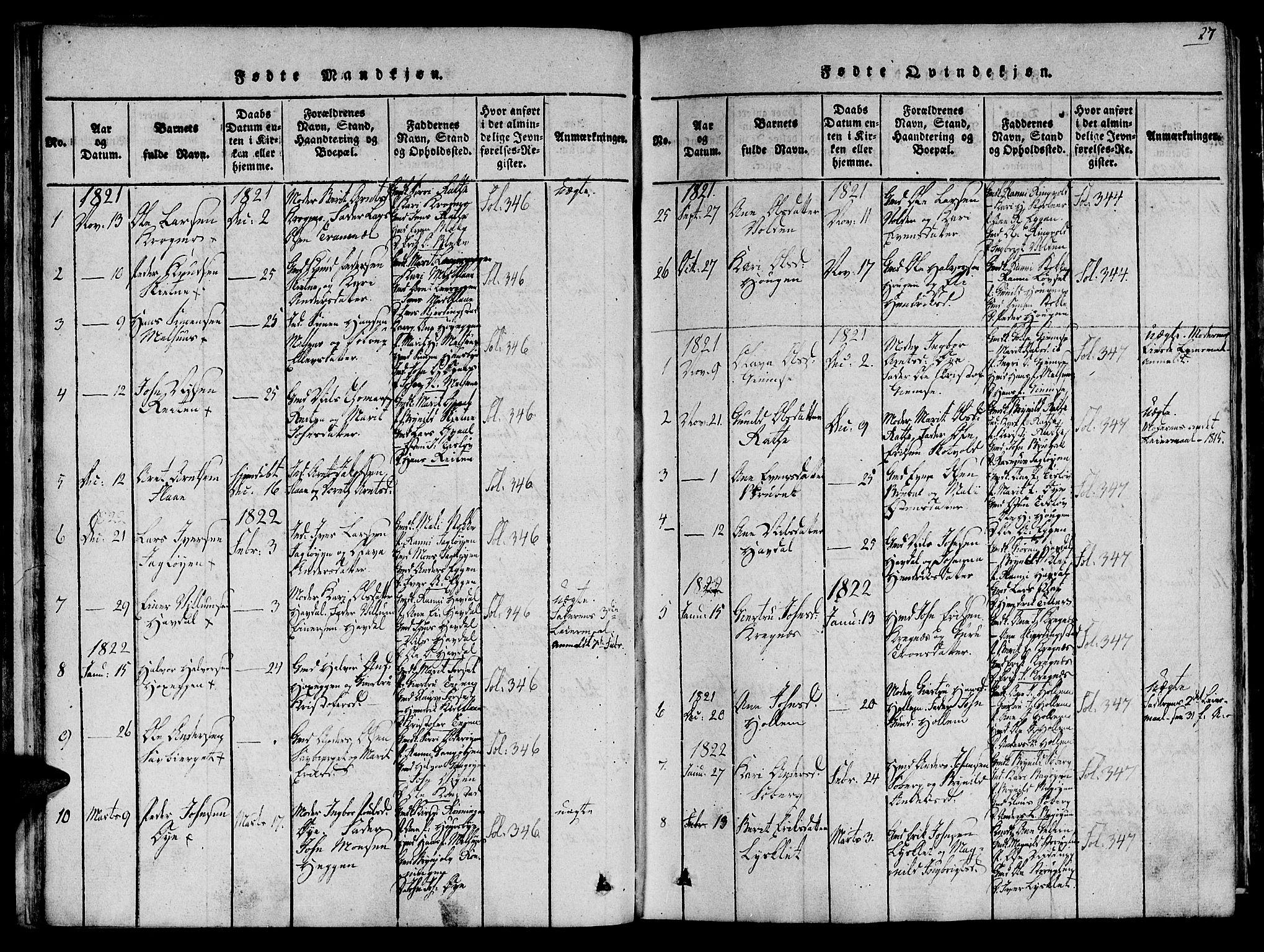 SAT, Ministerialprotokoller, klokkerbøker og fødselsregistre - Sør-Trøndelag, 691/L1065: Ministerialbok nr. 691A03 /1, 1816-1826, s. 27