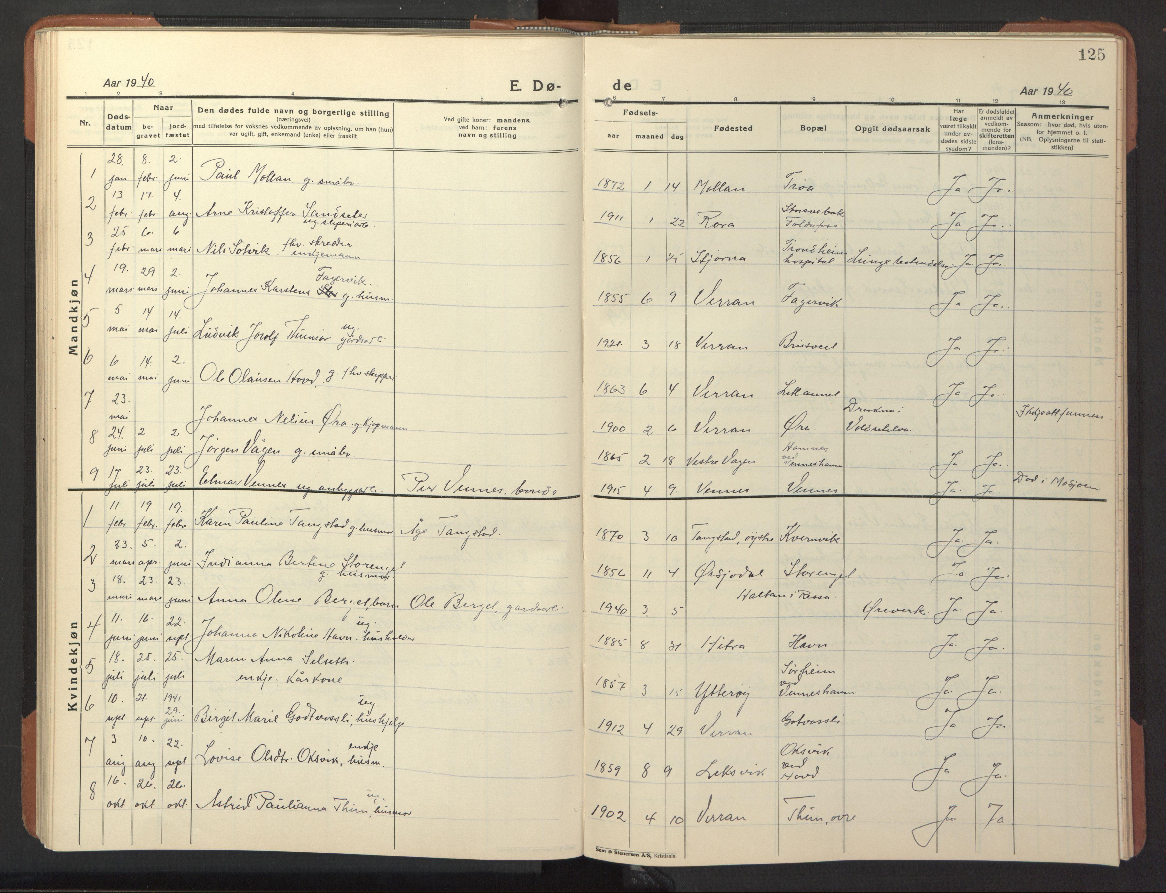SAT, Ministerialprotokoller, klokkerbøker og fødselsregistre - Nord-Trøndelag, 744/L0425: Klokkerbok nr. 744C04, 1924-1947, s. 125