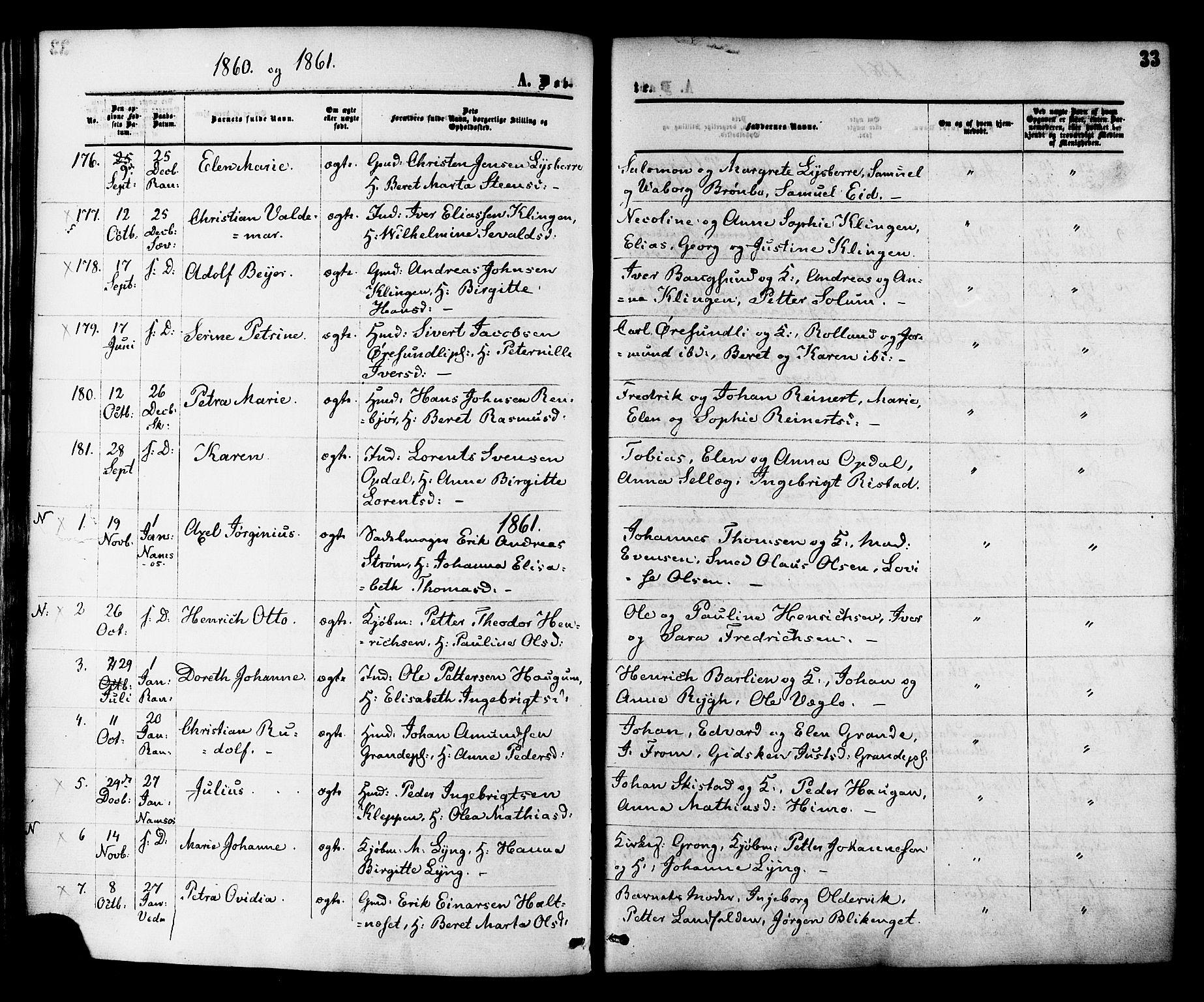 SAT, Ministerialprotokoller, klokkerbøker og fødselsregistre - Nord-Trøndelag, 764/L0553: Ministerialbok nr. 764A08, 1858-1880, s. 33