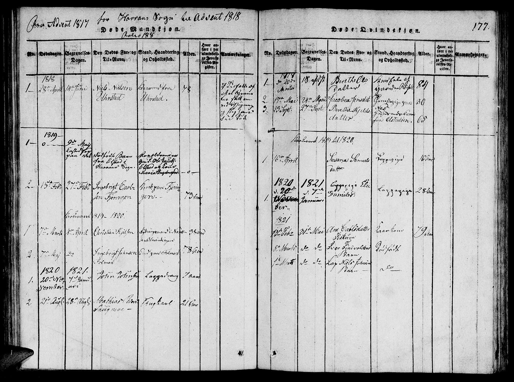 SAT, Ministerialprotokoller, klokkerbøker og fødselsregistre - Nord-Trøndelag, 764/L0546: Ministerialbok nr. 764A06 /5, 1818-1821, s. 177