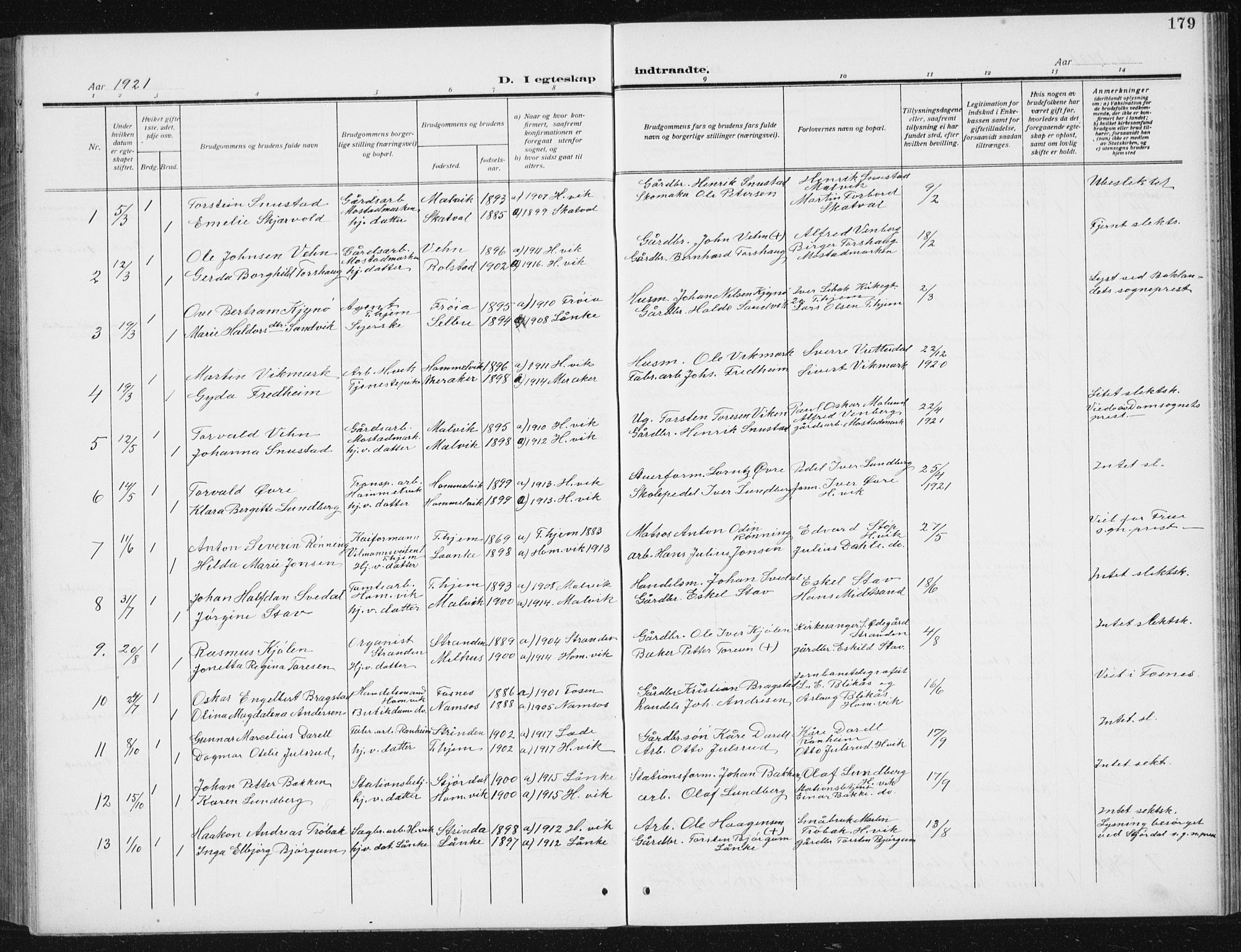 SAT, Ministerialprotokoller, klokkerbøker og fødselsregistre - Sør-Trøndelag, 617/L0431: Klokkerbok nr. 617C02, 1910-1936, s. 179