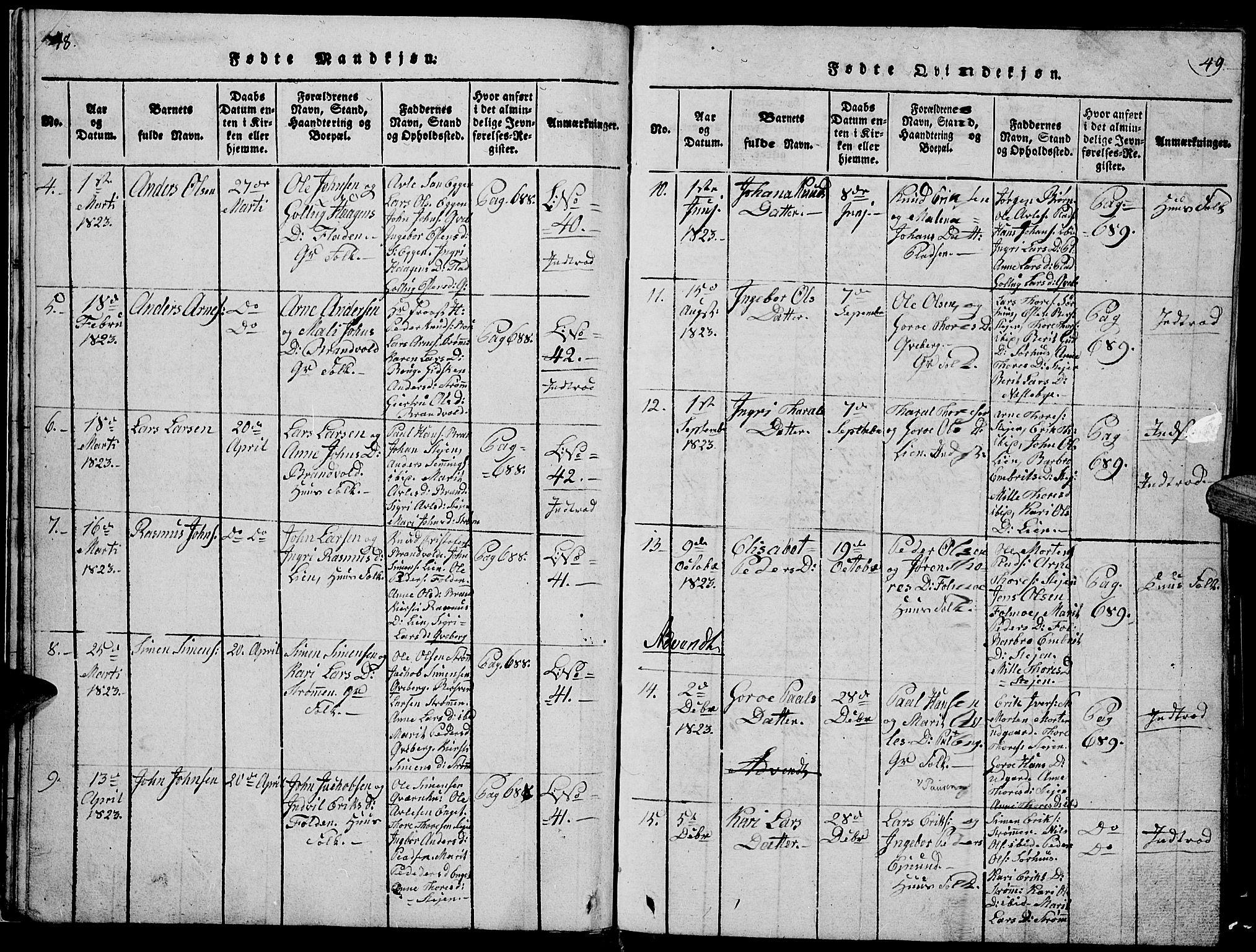 SAH, Tynset prestekontor, Klokkerbok nr. 2, 1814-1862, s. 48-49