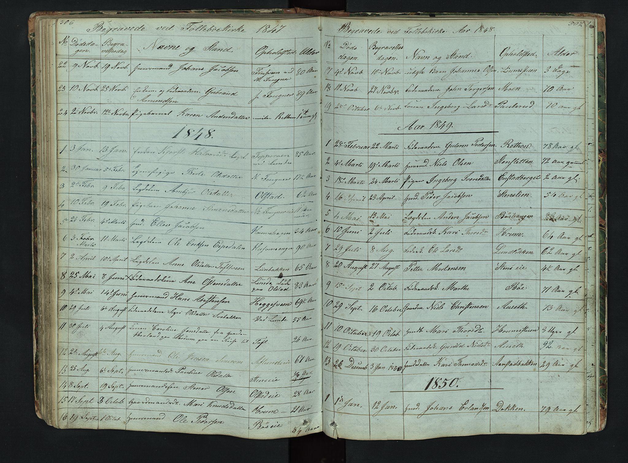 SAH, Gausdal prestekontor, Klokkerbok nr. 6, 1846-1893, s. 306-307