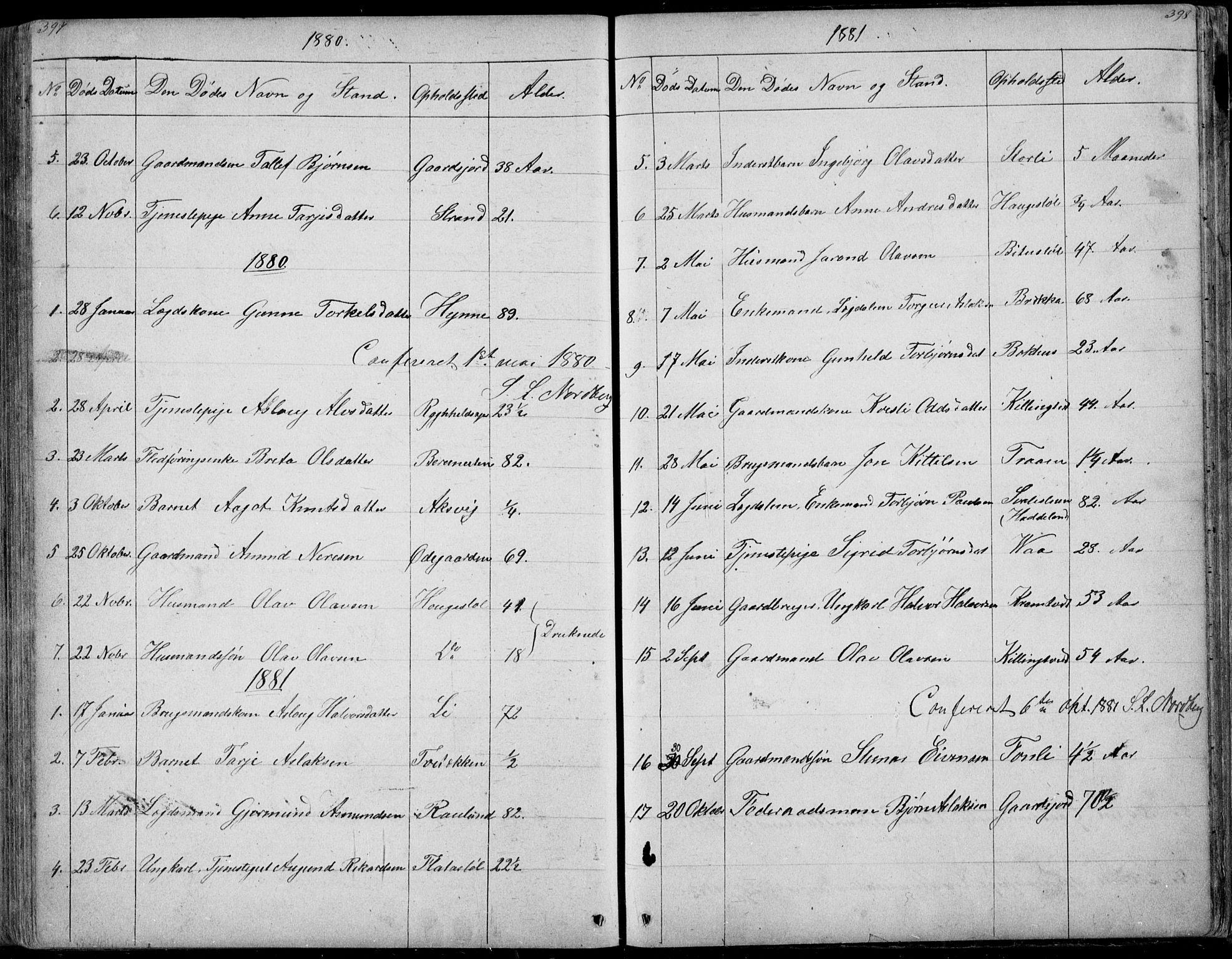 SAKO, Rauland kirkebøker, G/Ga/L0002: Klokkerbok nr. I 2, 1849-1935, s. 397-398