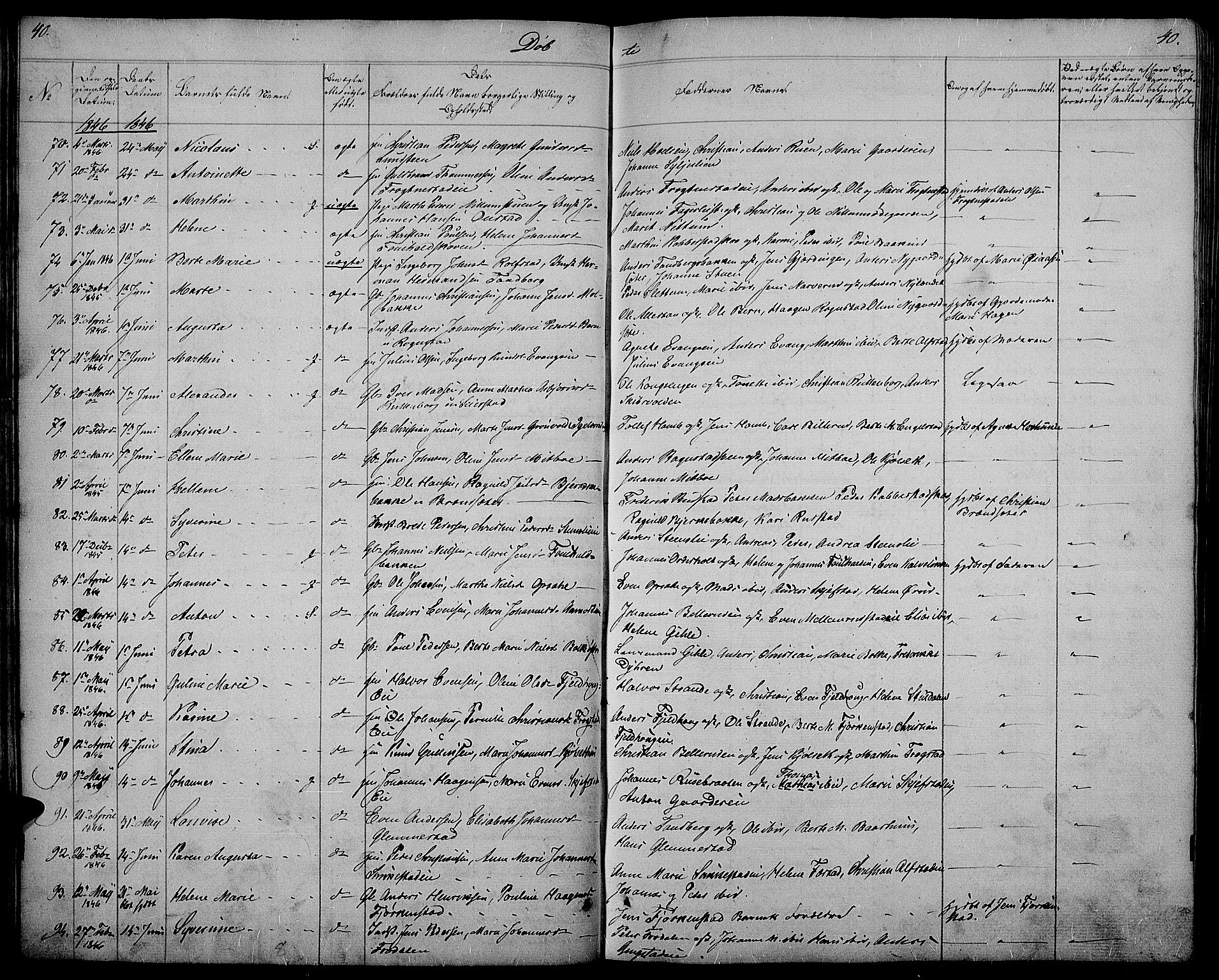 SAH, Østre Toten prestekontor, Klokkerbok nr. 2, 1840-1847, s. 40