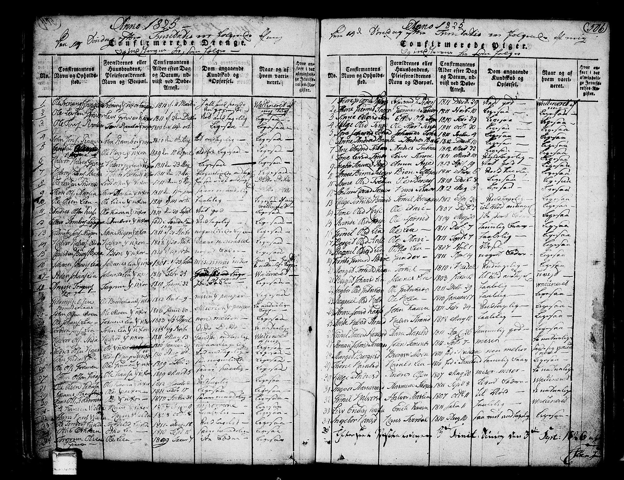 SAKO, Heddal kirkebøker, F/Fa/L0005: Ministerialbok nr. I 5, 1814-1837, s. 505-506