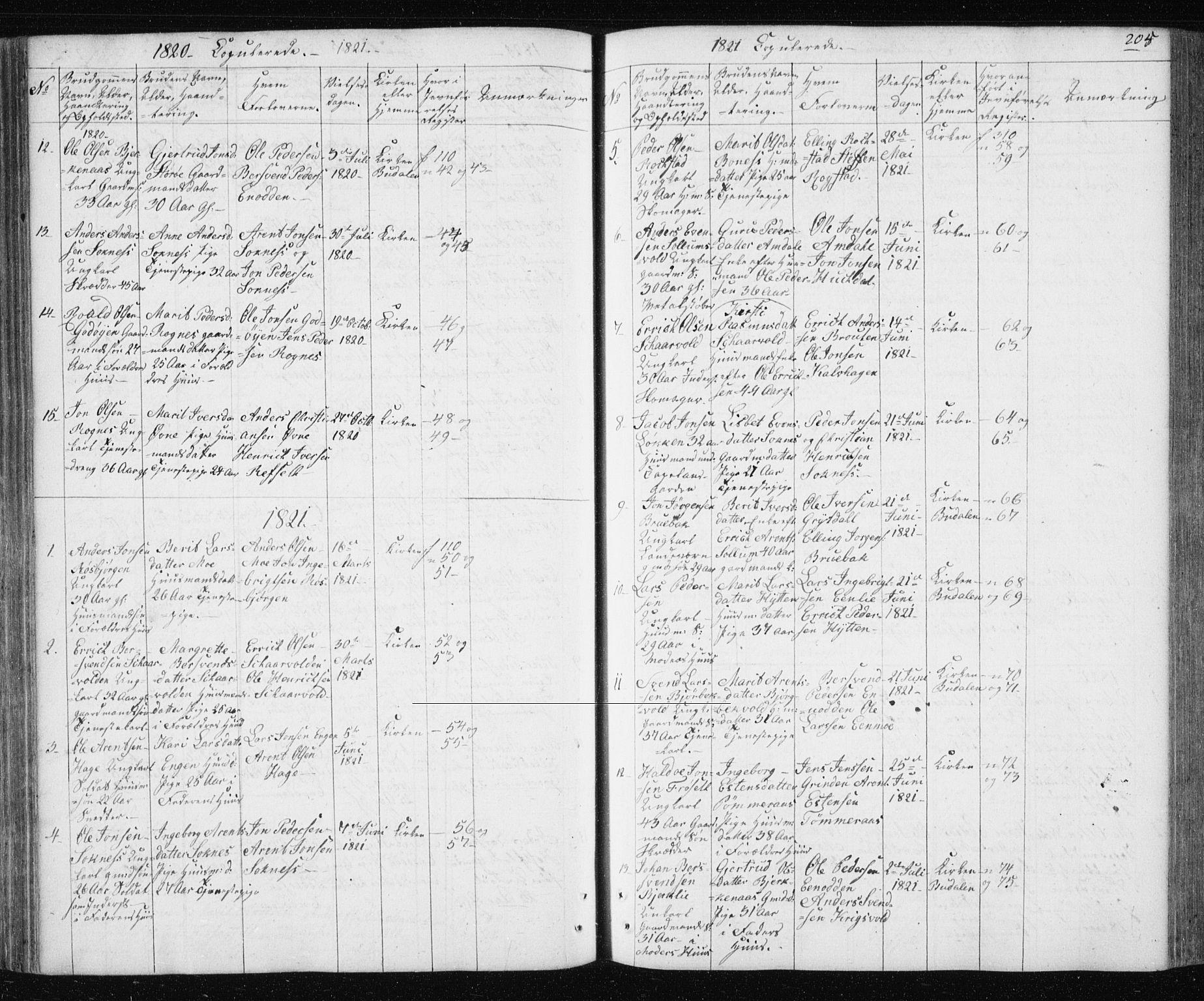 SAT, Ministerialprotokoller, klokkerbøker og fødselsregistre - Sør-Trøndelag, 687/L1017: Klokkerbok nr. 687C01, 1816-1837, s. 205