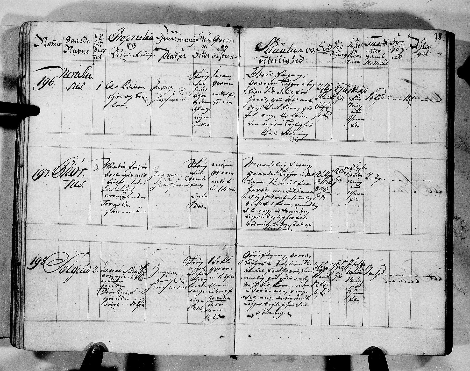 RA, Rentekammeret inntil 1814, Realistisk ordnet avdeling, N/Nb/Nbf/L0152: Romsdal eksaminasjonsprotokoll, 1724, s. 76